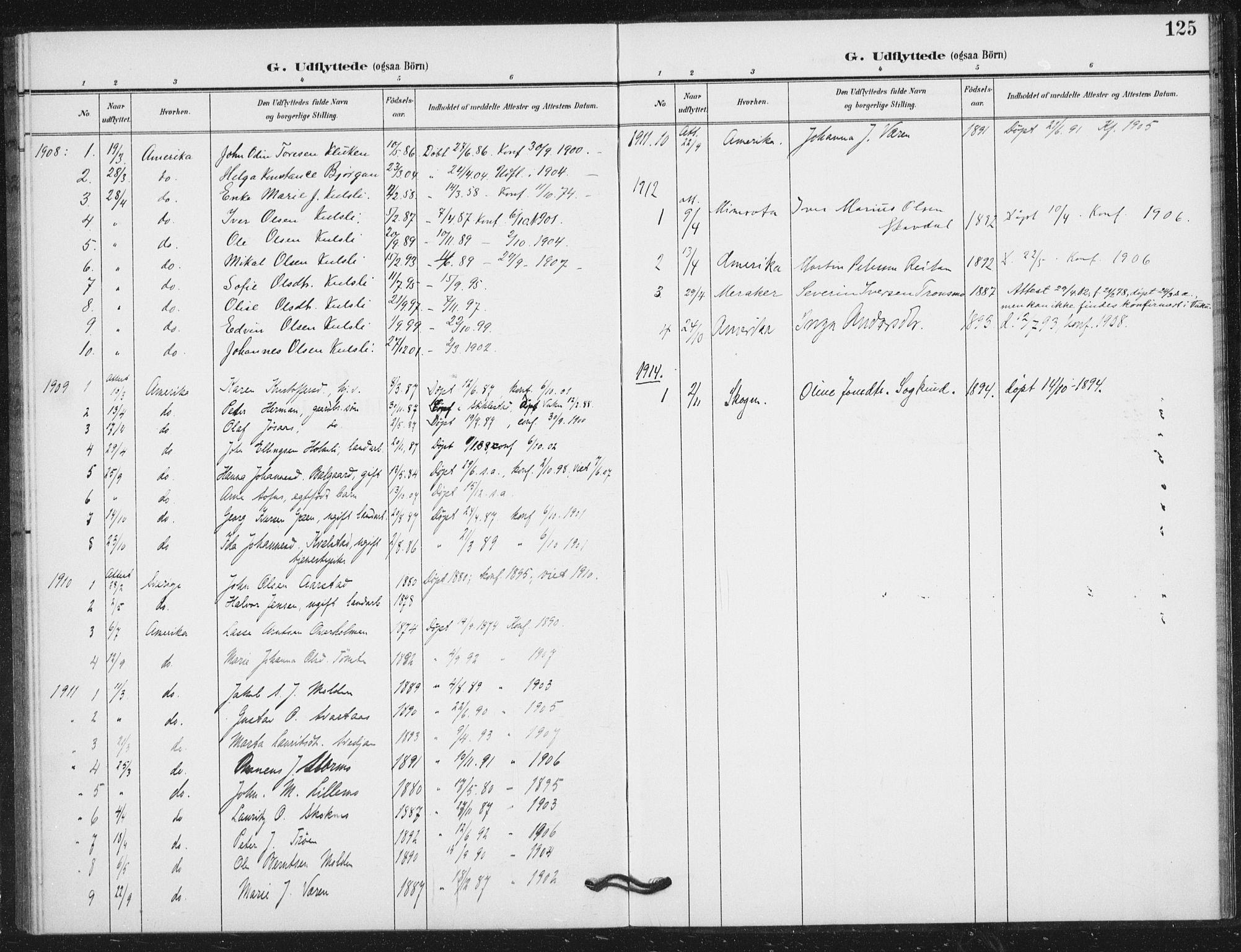 SAT, Ministerialprotokoller, klokkerbøker og fødselsregistre - Nord-Trøndelag, 724/L0264: Ministerialbok nr. 724A02, 1908-1915, s. 125