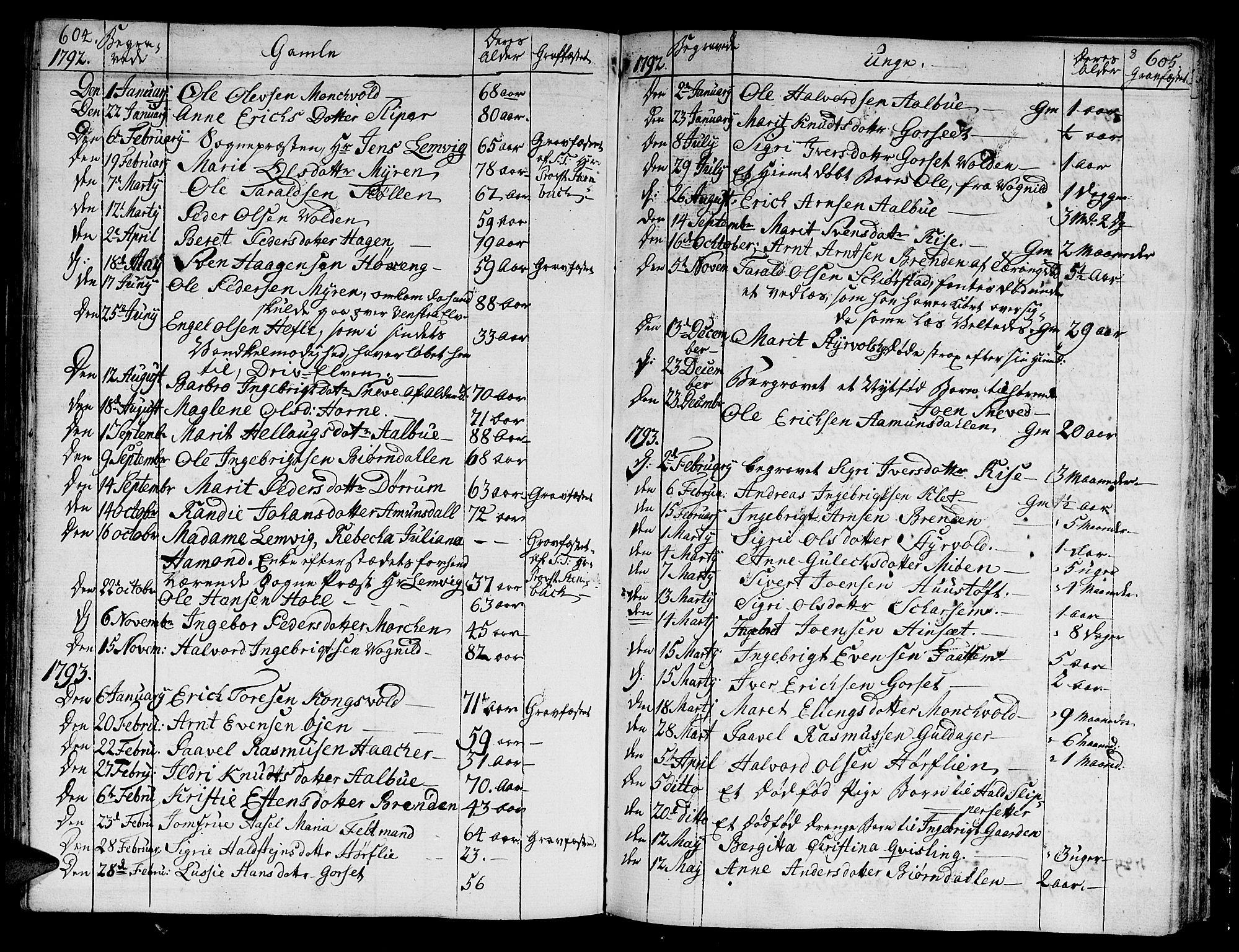 SAT, Ministerialprotokoller, klokkerbøker og fødselsregistre - Sør-Trøndelag, 678/L0893: Ministerialbok nr. 678A03, 1792-1805, s. 604-605