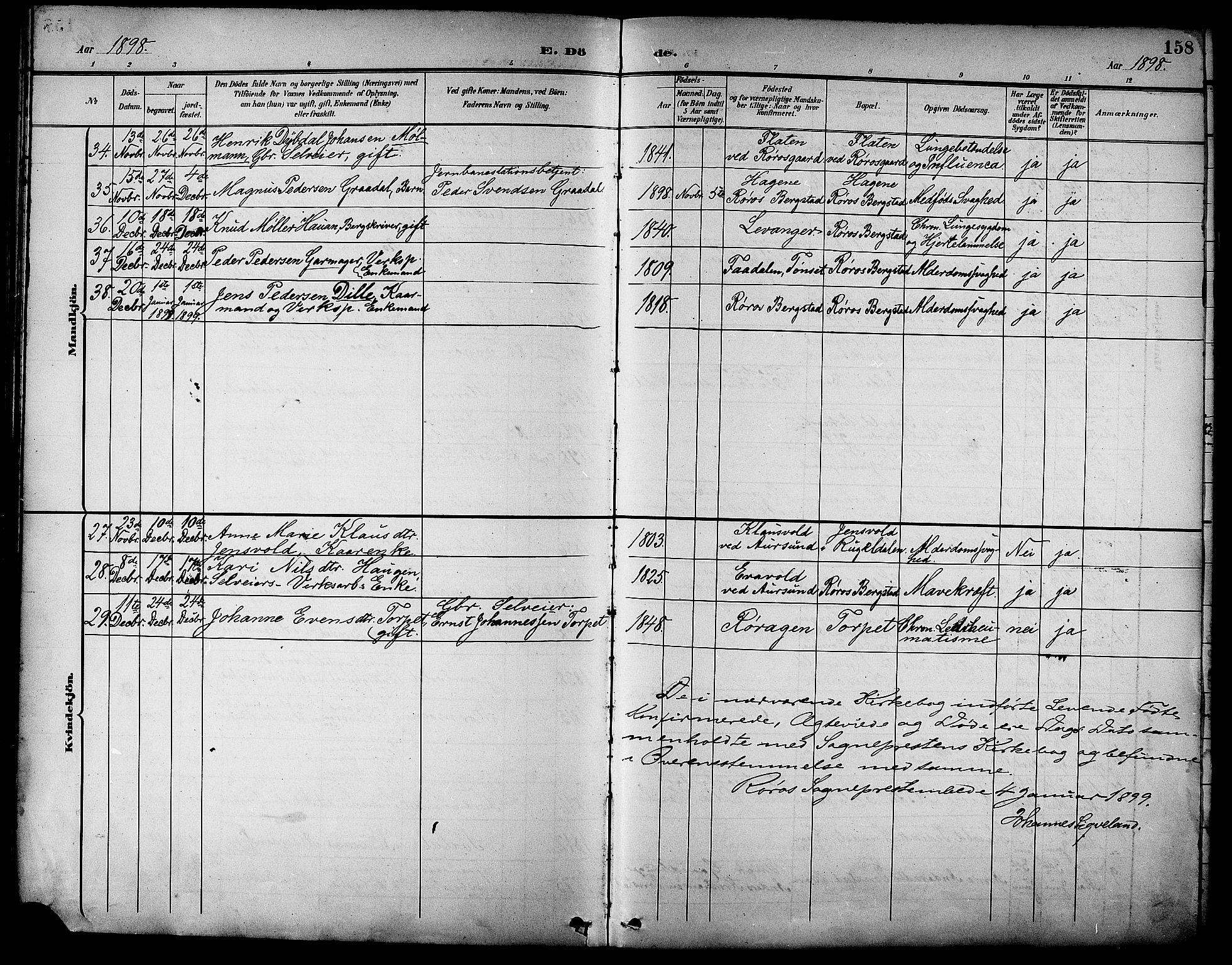 SAT, Ministerialprotokoller, klokkerbøker og fødselsregistre - Sør-Trøndelag, 681/L0941: Klokkerbok nr. 681C05, 1896-1905, s. 158
