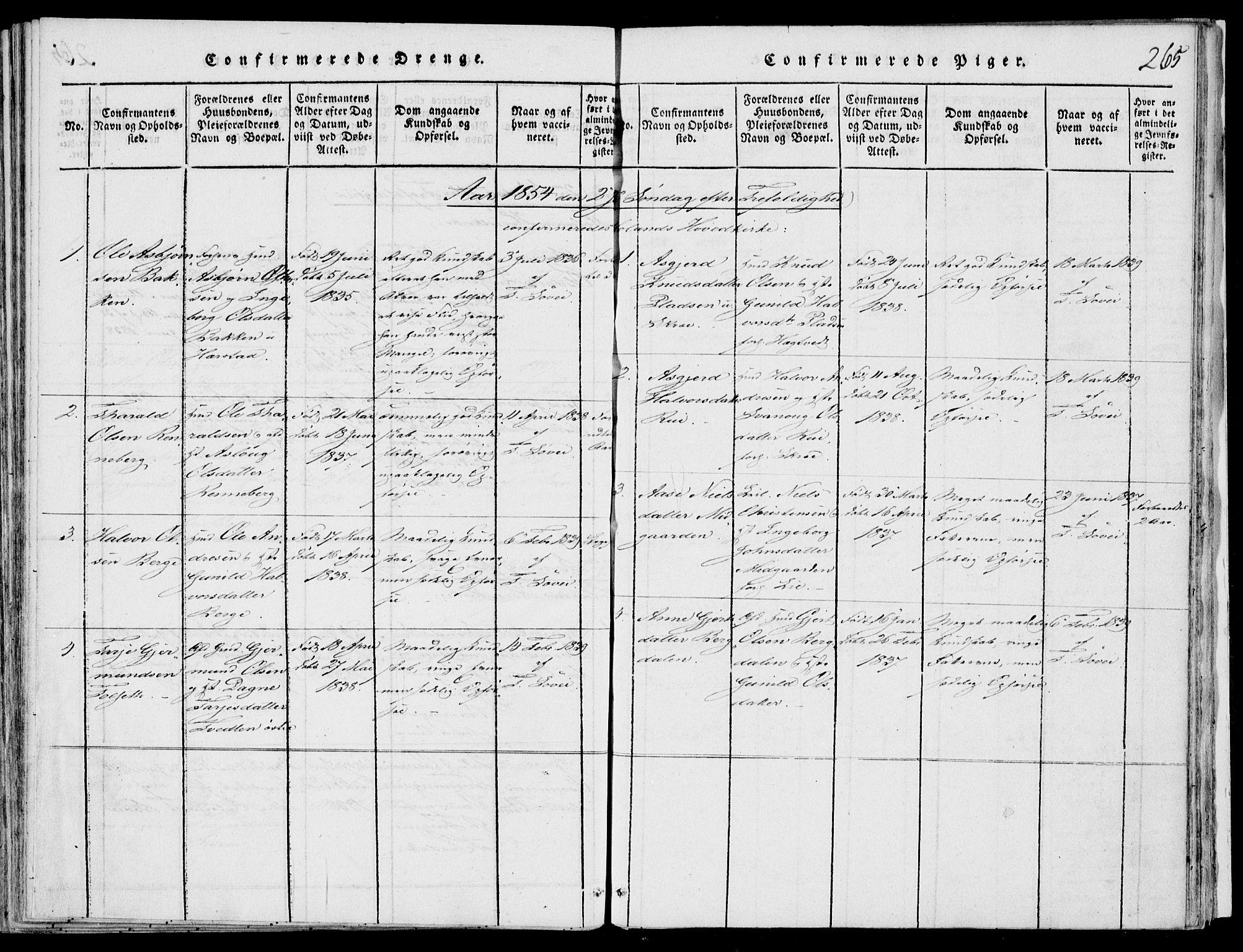 SAKO, Fyresdal kirkebøker, F/Fb/L0001: Ministerialbok nr. II 1, 1815-1854, s. 265