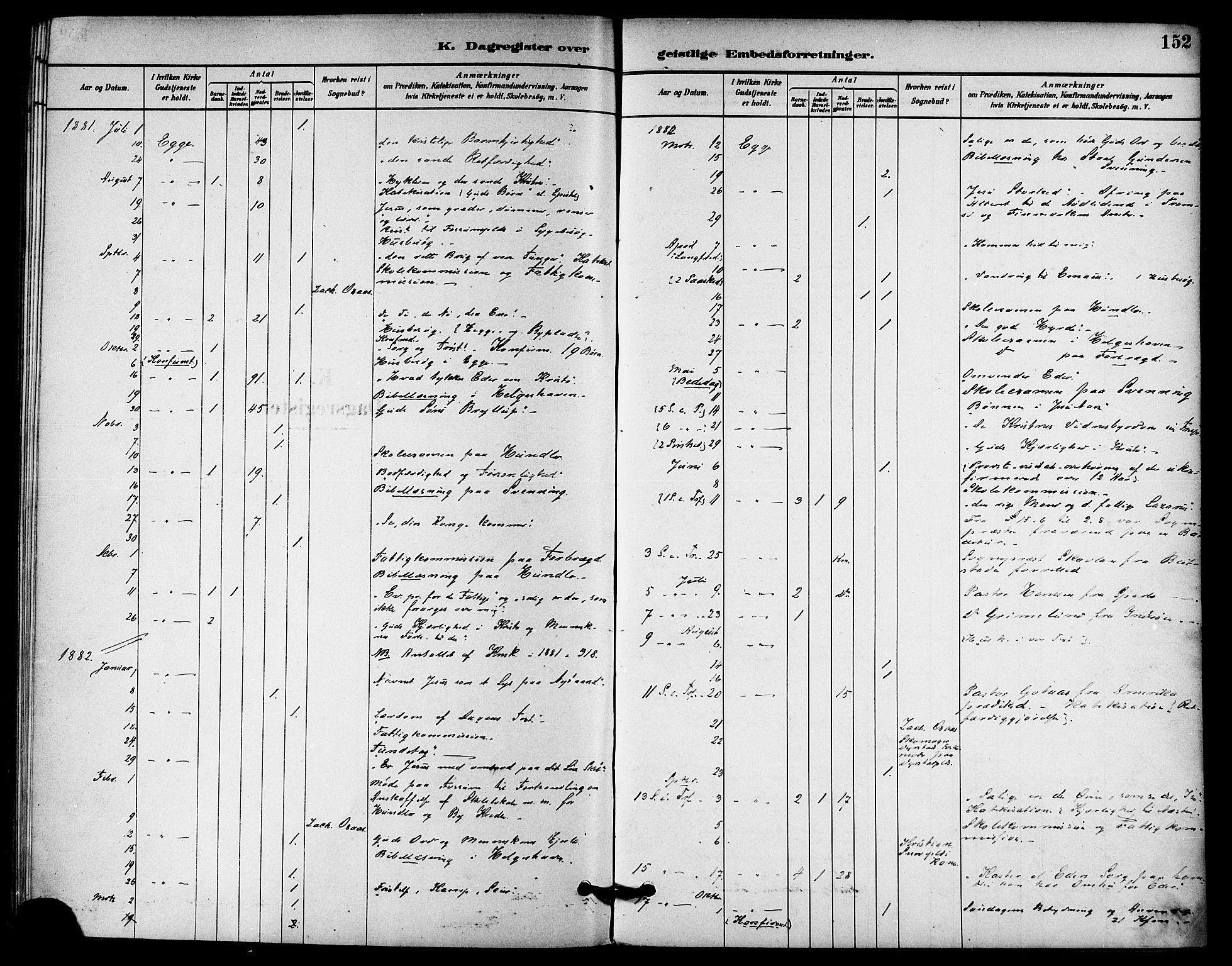 SAT, Ministerialprotokoller, klokkerbøker og fødselsregistre - Nord-Trøndelag, 740/L0378: Ministerialbok nr. 740A01, 1881-1895, s. 152