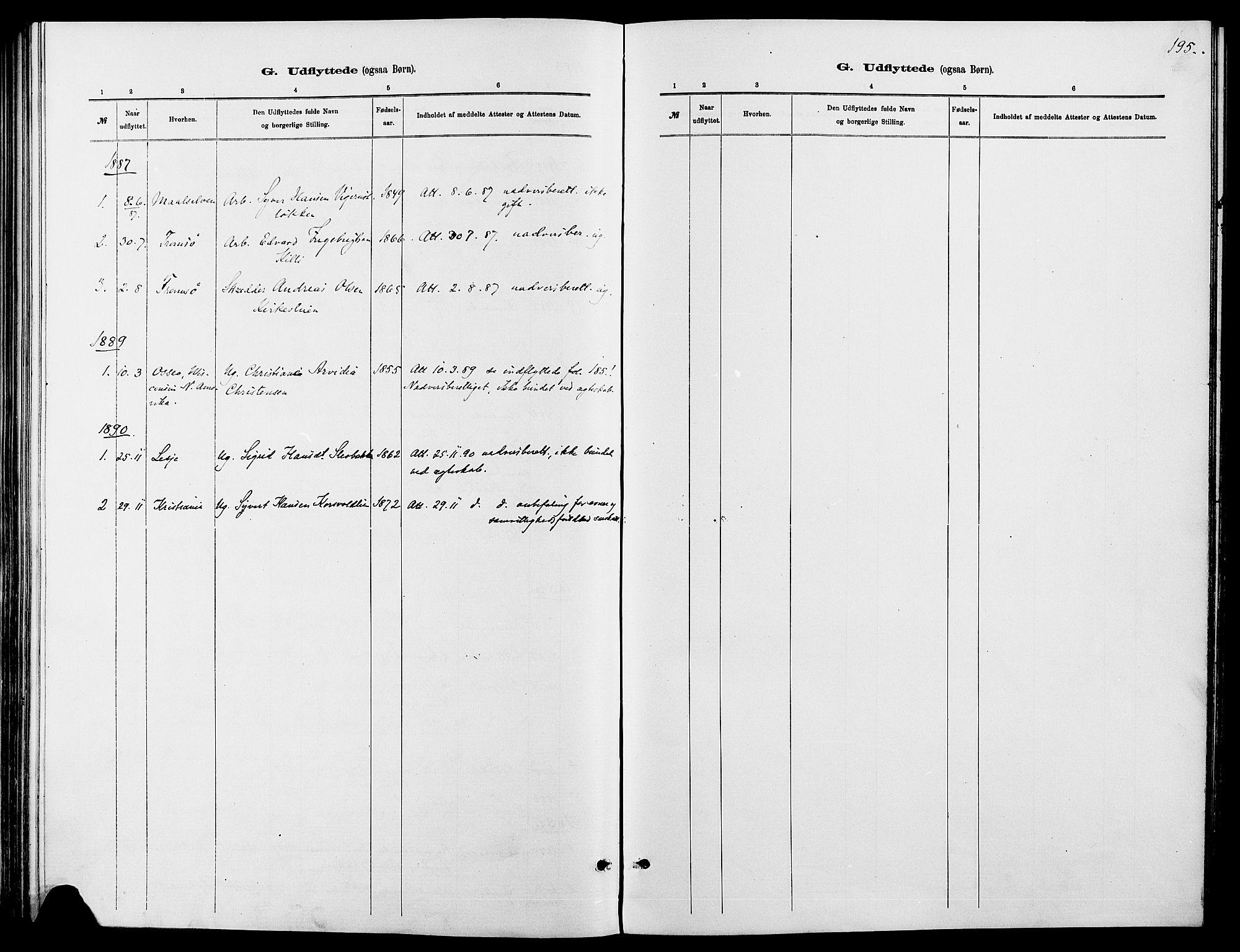 SAH, Dovre prestekontor, Ministerialbok nr. 2, 1879-1890, s. 195