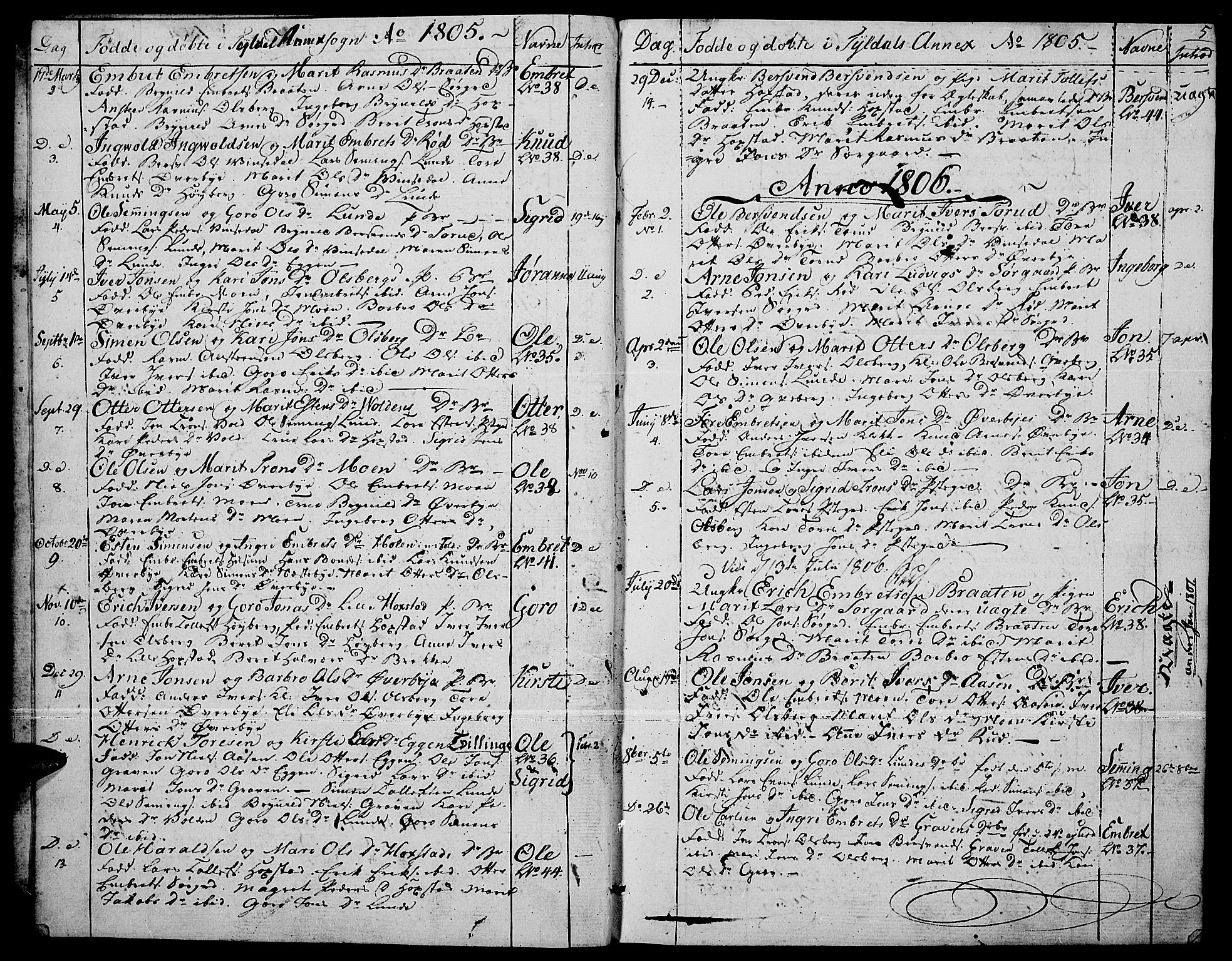 SAH, Tynset prestekontor, Ministerialbok nr. 17, 1801-1814, s. 5