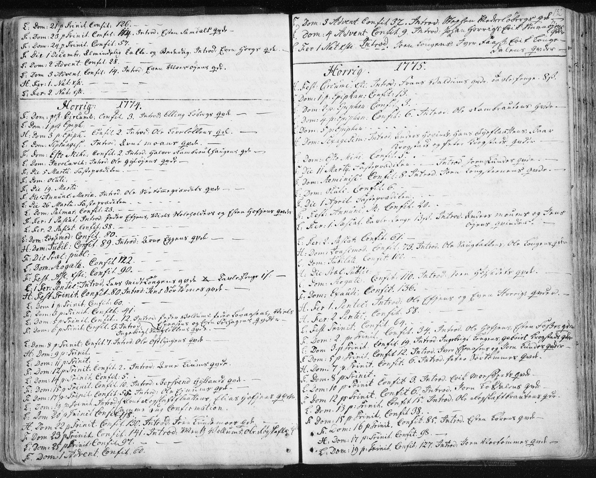SAT, Ministerialprotokoller, klokkerbøker og fødselsregistre - Sør-Trøndelag, 687/L0991: Ministerialbok nr. 687A02, 1747-1790, s. 152