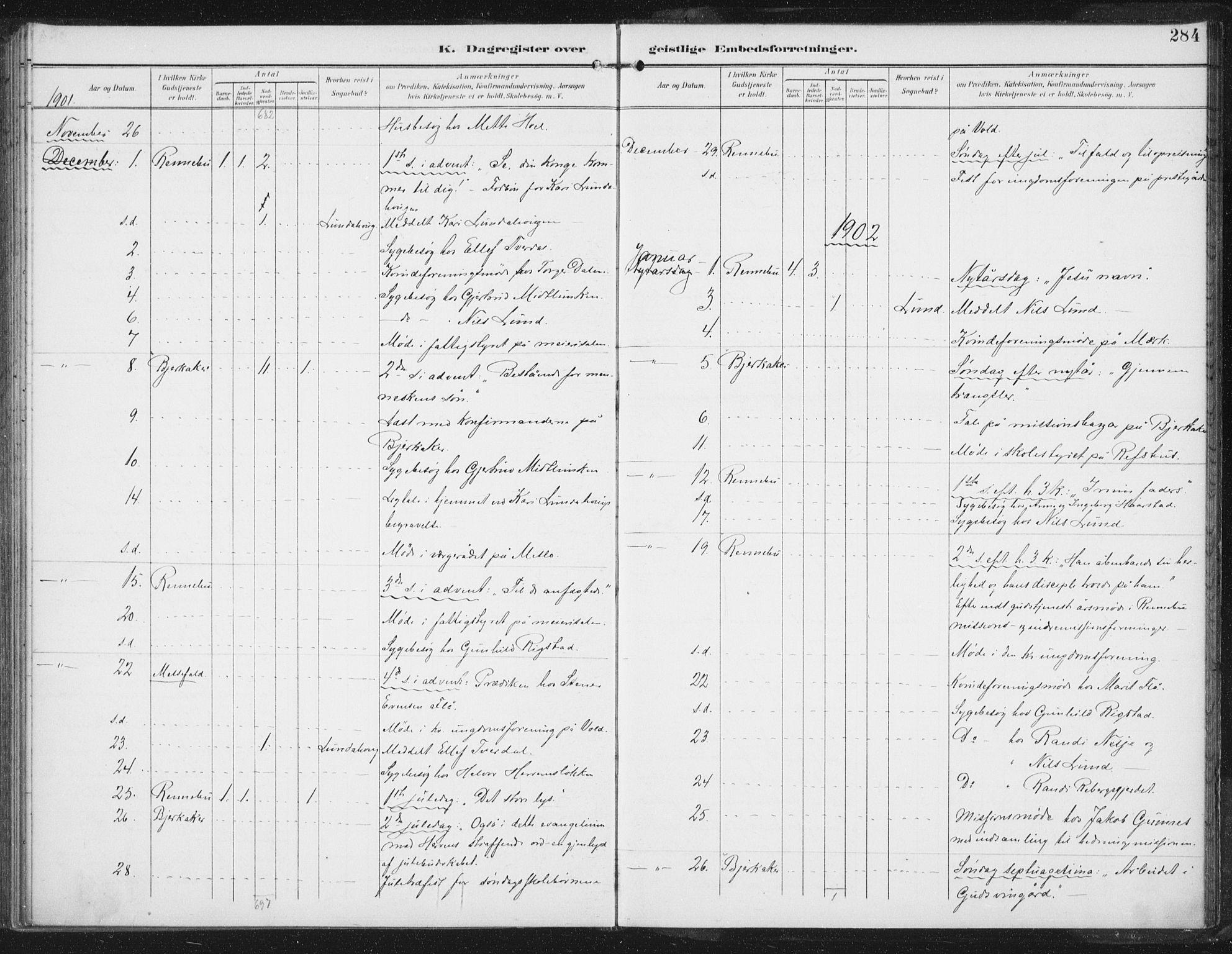 SAT, Ministerialprotokoller, klokkerbøker og fødselsregistre - Sør-Trøndelag, 674/L0872: Ministerialbok nr. 674A04, 1897-1907, s. 284