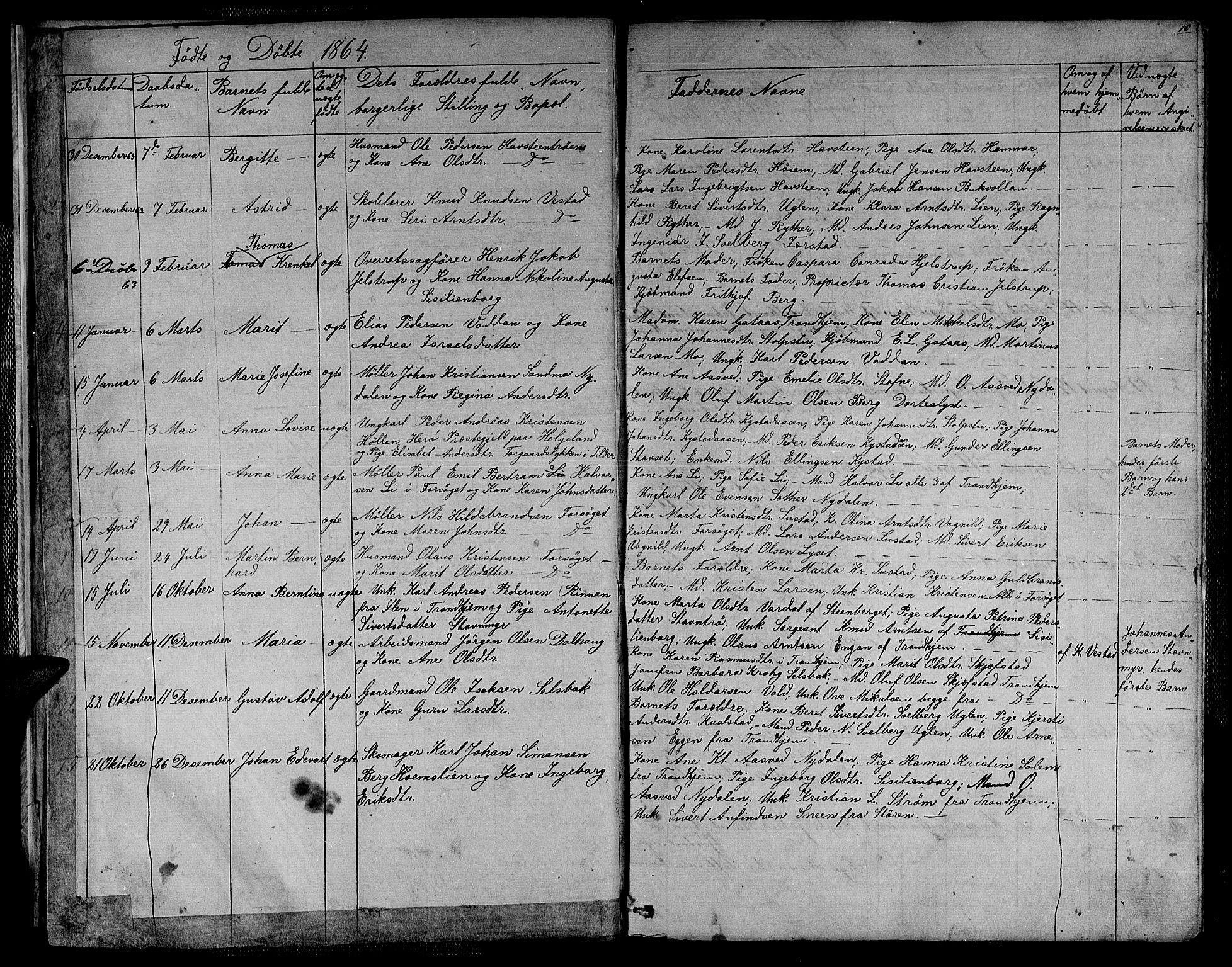 SAT, Ministerialprotokoller, klokkerbøker og fødselsregistre - Sør-Trøndelag, 611/L0353: Klokkerbok nr. 611C01, 1854-1881, s. 10