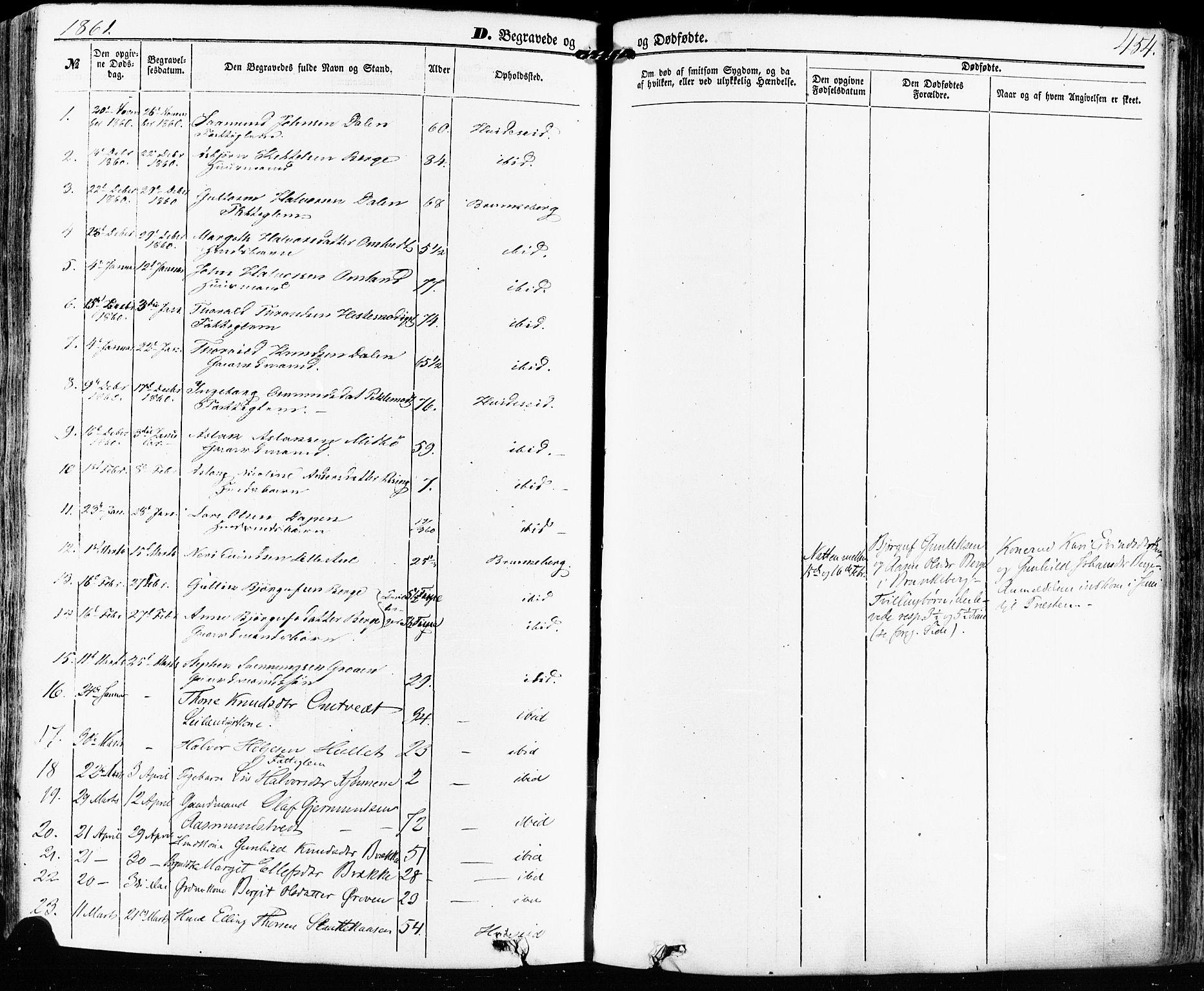 SAKO, Kviteseid kirkebøker, F/Fa/L0007: Ministerialbok nr. I 7, 1859-1881, s. 454