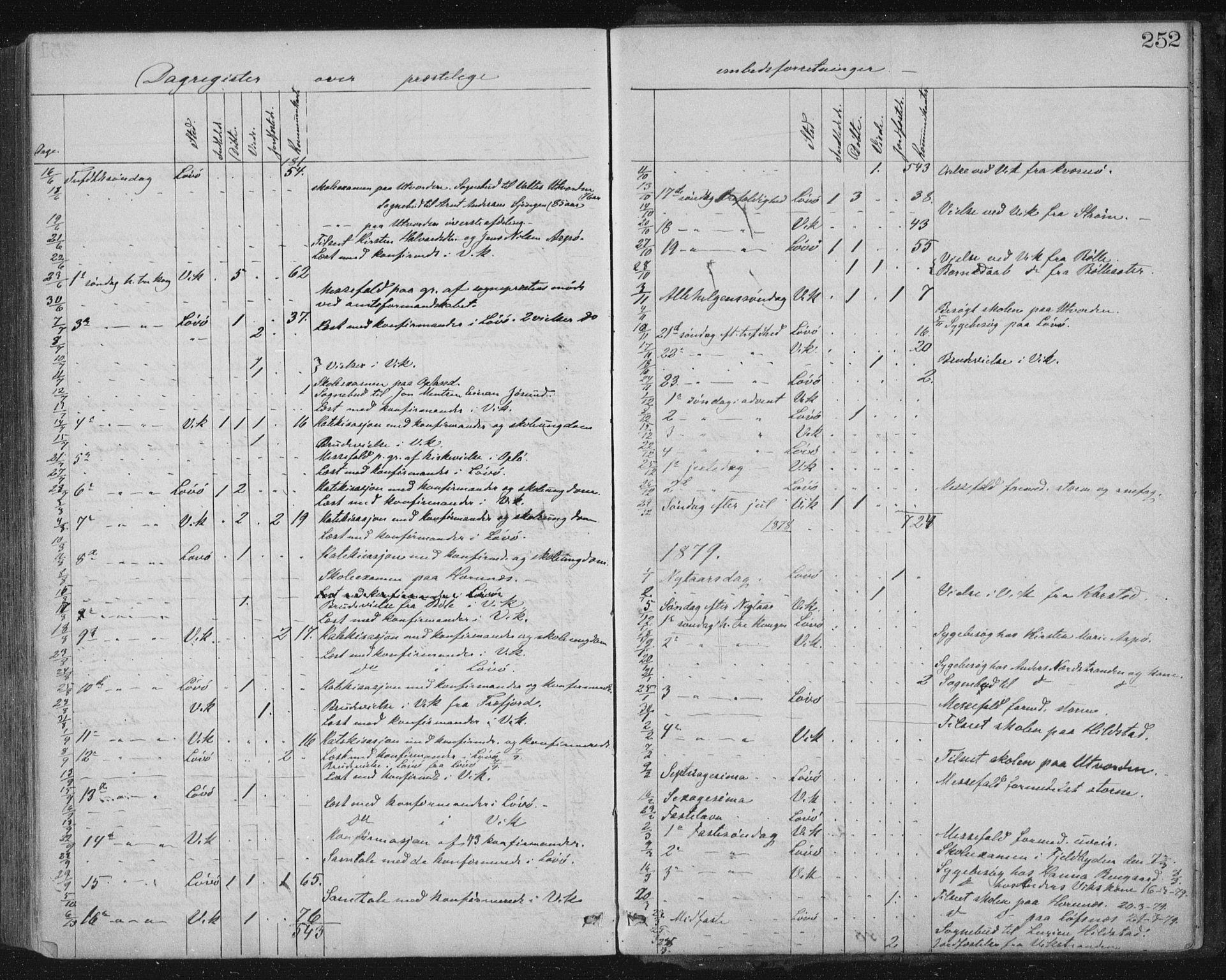 SAT, Ministerialprotokoller, klokkerbøker og fødselsregistre - Nord-Trøndelag, 771/L0596: Ministerialbok nr. 771A03, 1870-1884, s. 252