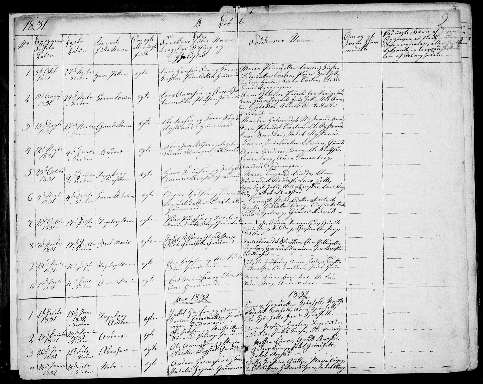 SAKO, Eidanger kirkebøker, F/Fa/L0008: Ministerialbok nr. 8, 1831-1858, s. 2