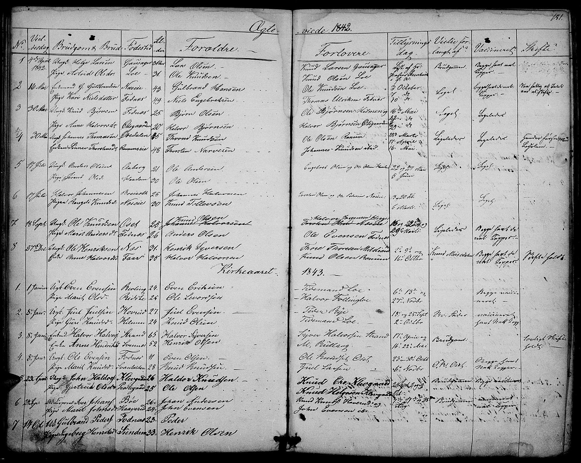 SAH, Nord-Aurdal prestekontor, Klokkerbok nr. 3, 1842-1882, s. 181