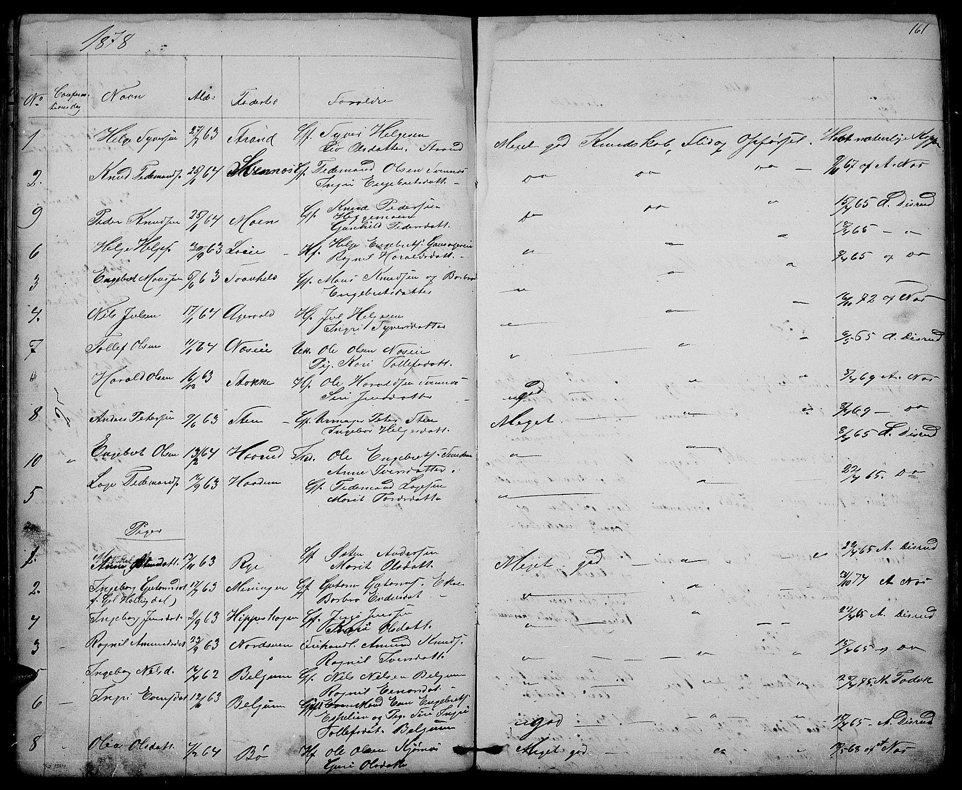 SAH, Nord-Aurdal prestekontor, Klokkerbok nr. 3, 1842-1882, s. 161b