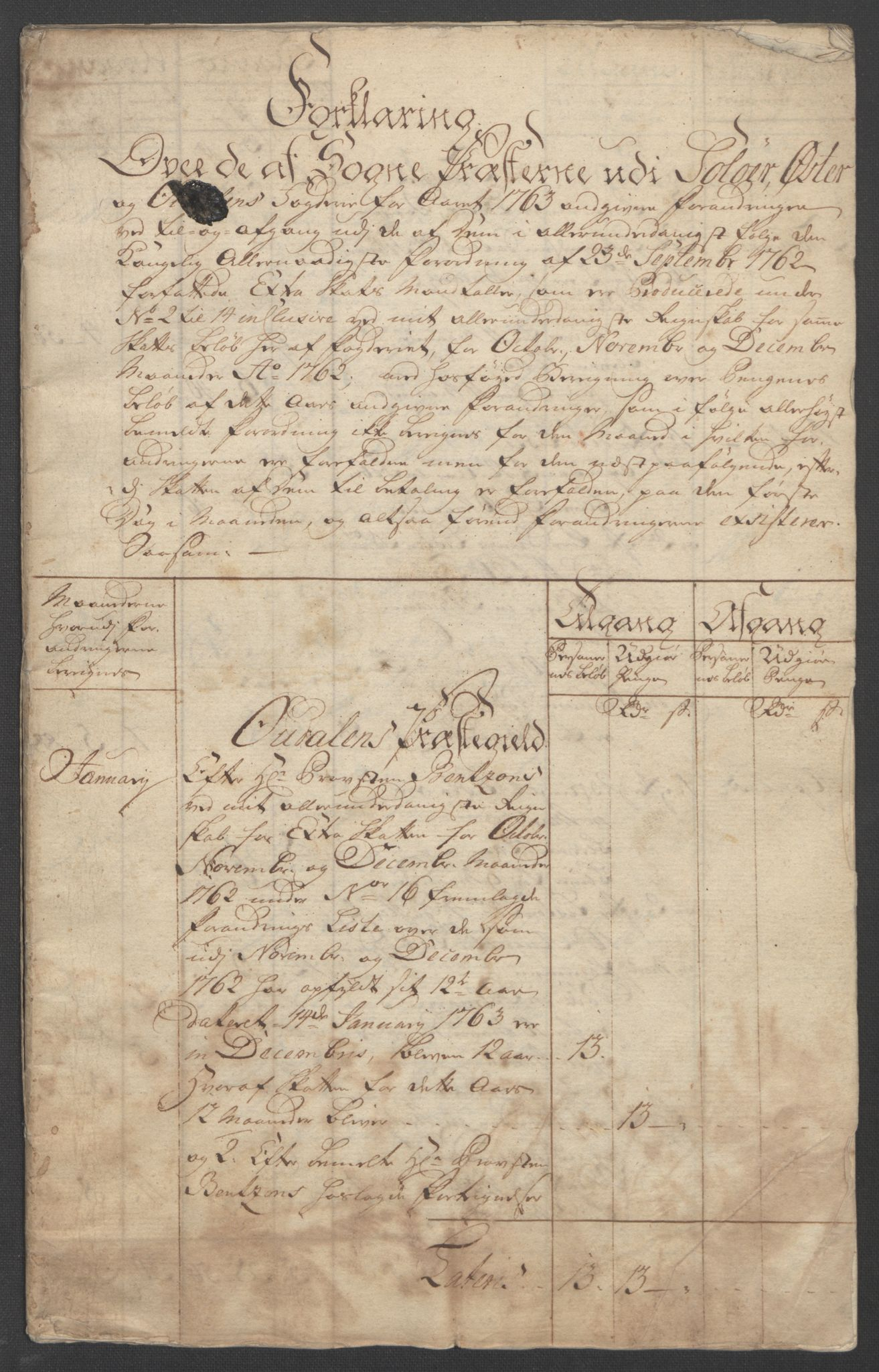 RA, Rentekammeret inntil 1814, Reviderte regnskaper, Fogderegnskap, R14/L0959: Ekstraskatten Solør og Odal, 1763-1770, s. 11