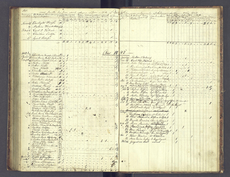 SAH, Toftes Gave, F/Fc/L0001: Elevprotokoll, 1841-1847, s. 145