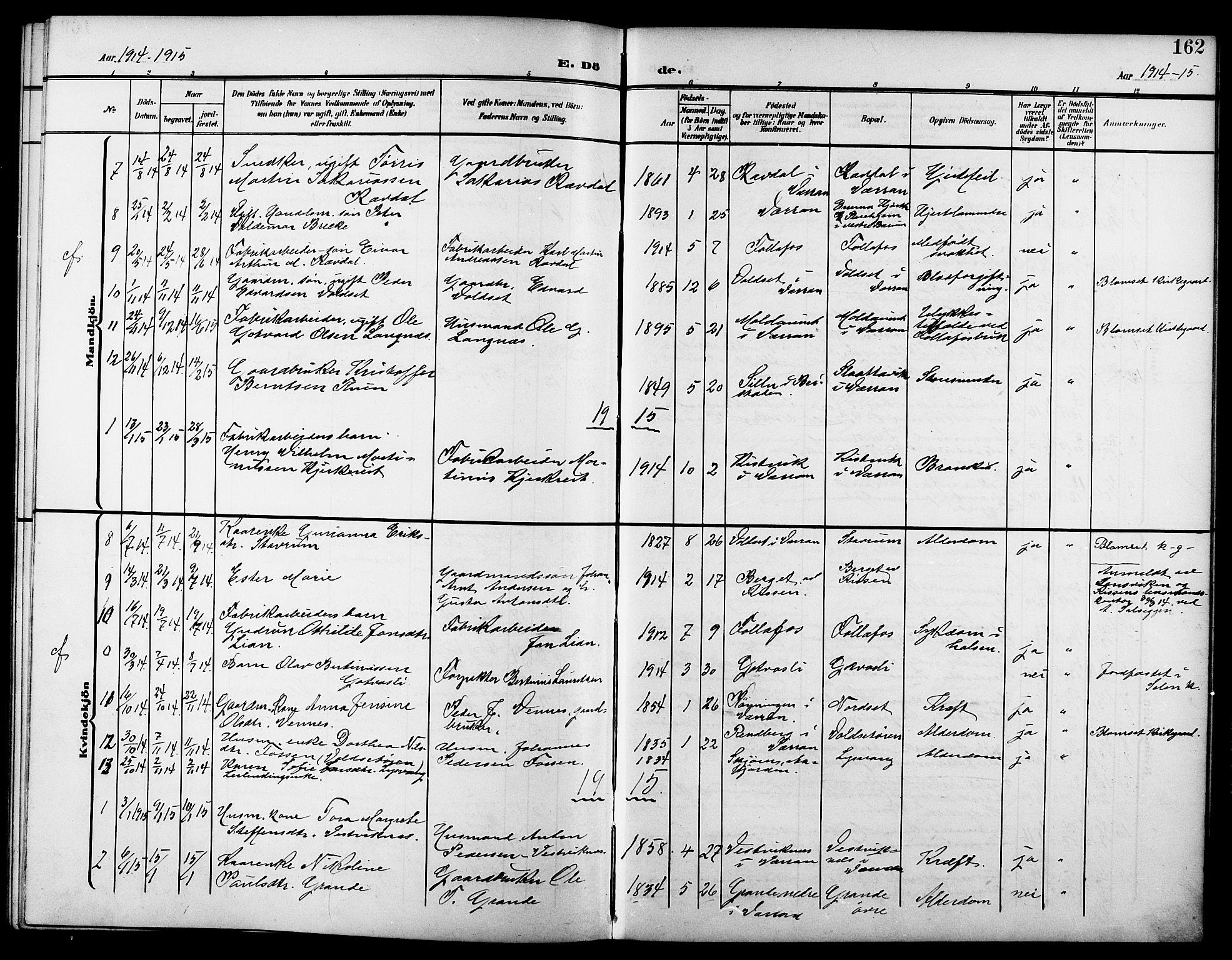 SAT, Ministerialprotokoller, klokkerbøker og fødselsregistre - Nord-Trøndelag, 744/L0424: Klokkerbok nr. 744C03, 1906-1923, s. 162