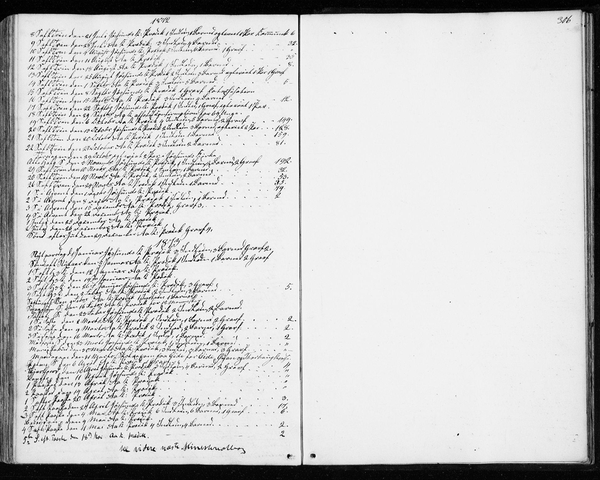 SAT, Ministerialprotokoller, klokkerbøker og fødselsregistre - Sør-Trøndelag, 655/L0678: Ministerialbok nr. 655A07, 1861-1873, s. 306
