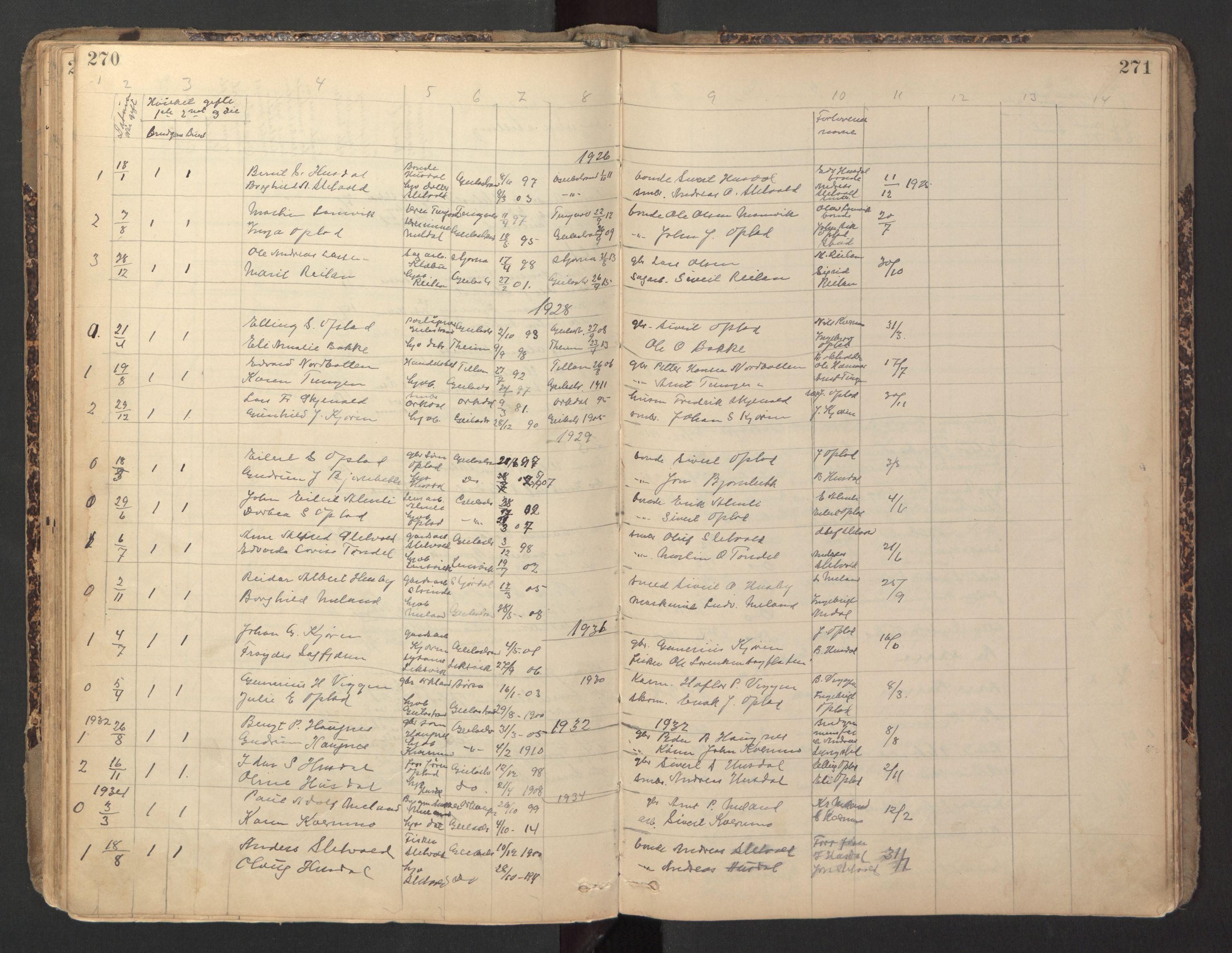 SAT, Ministerialprotokoller, klokkerbøker og fødselsregistre - Sør-Trøndelag, 670/L0837: Klokkerbok nr. 670C01, 1905-1946, s. 270-271