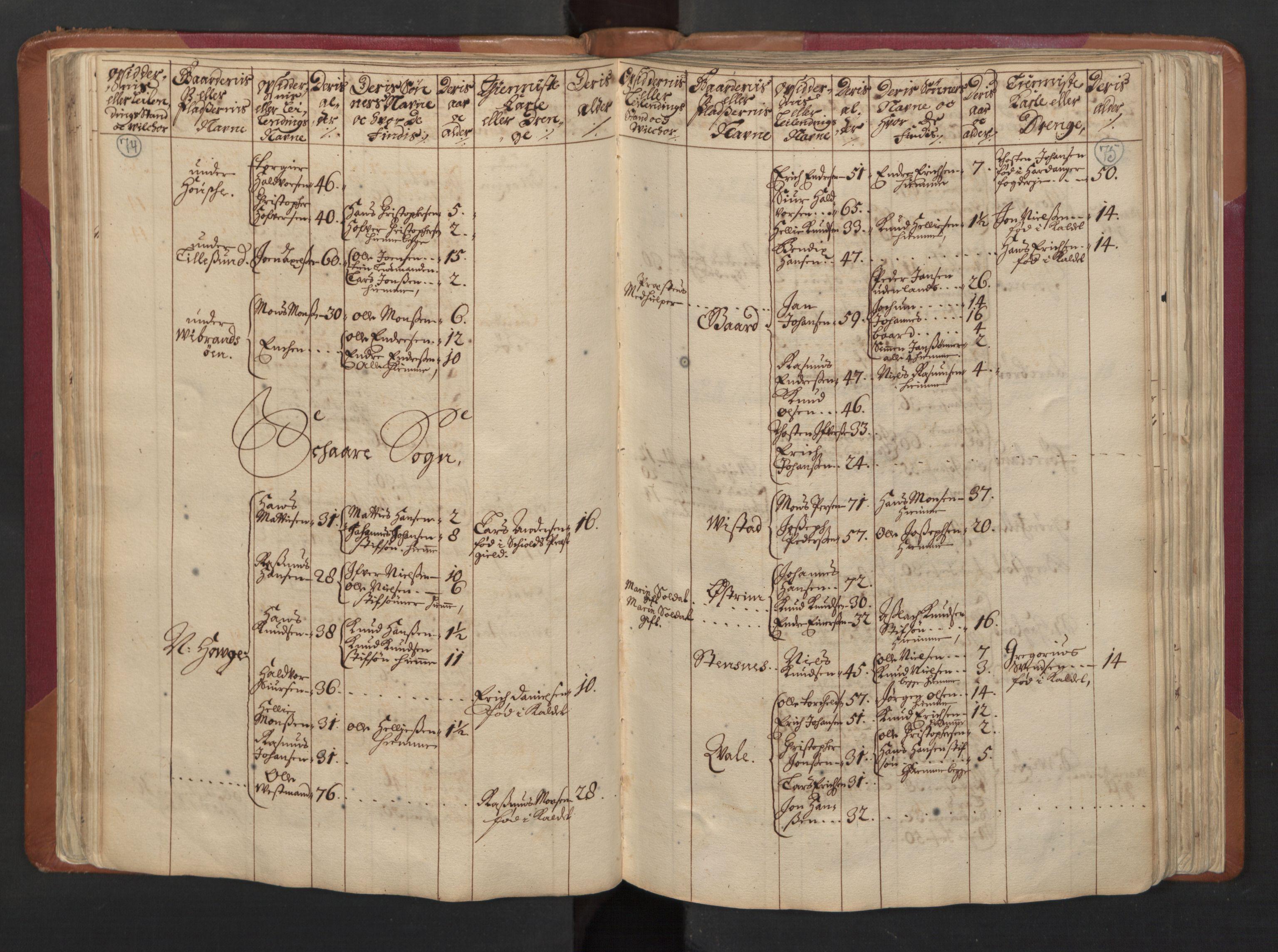 RA, Manntallet 1701, nr. 5: Ryfylke fogderi, 1701, s. 74-75