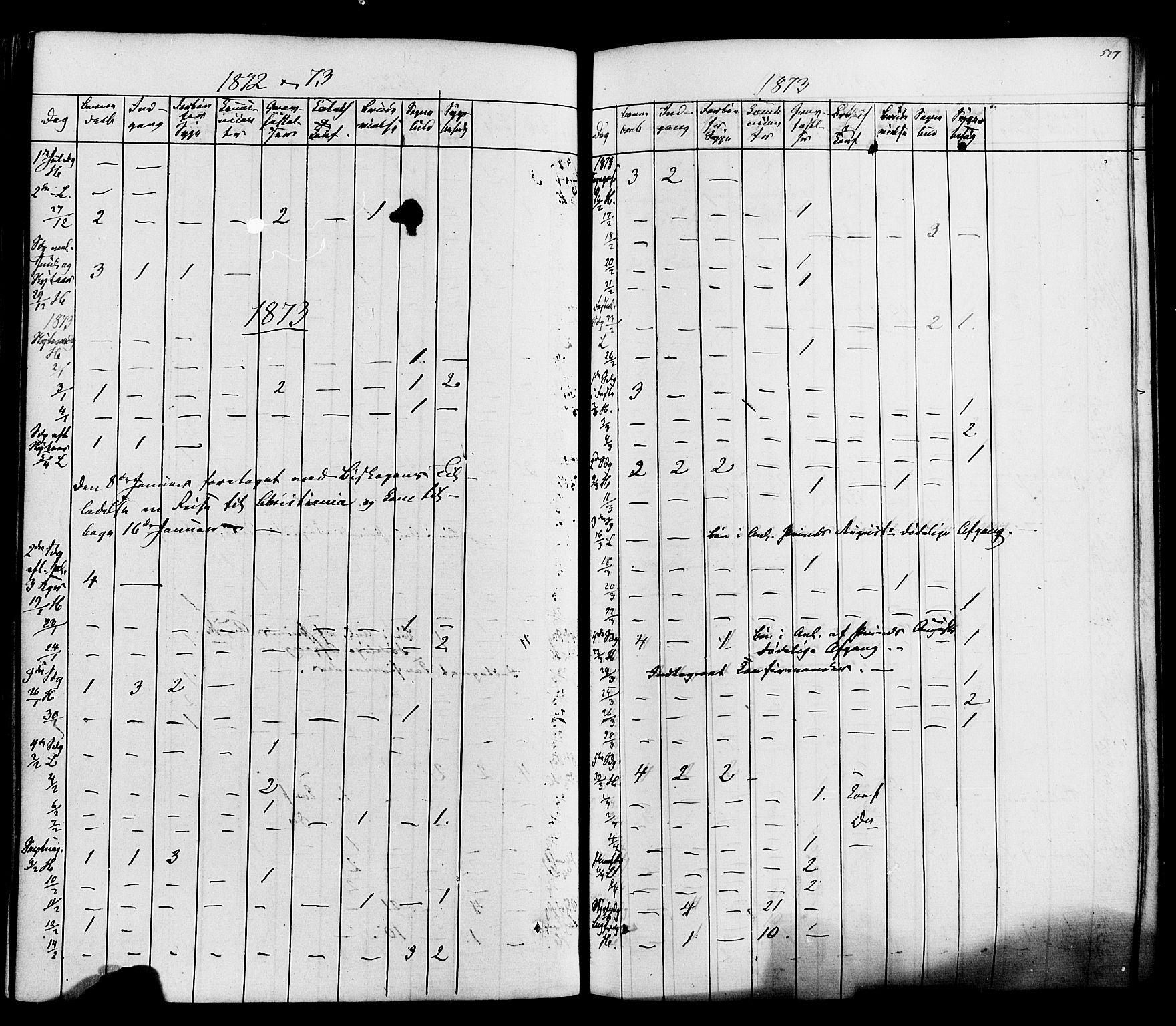 SAKO, Heddal kirkebøker, F/Fa/L0007: Ministerialbok nr. I 7, 1855-1877, s. 527