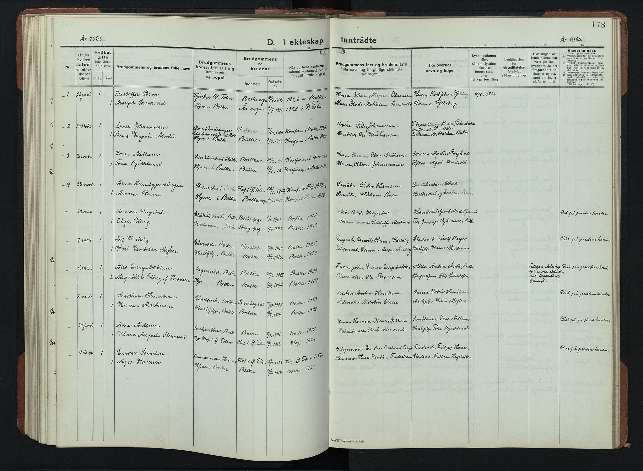 SAH, Balke prestekontor, Klokkerbok nr. 2, 1929-1951, s. 178