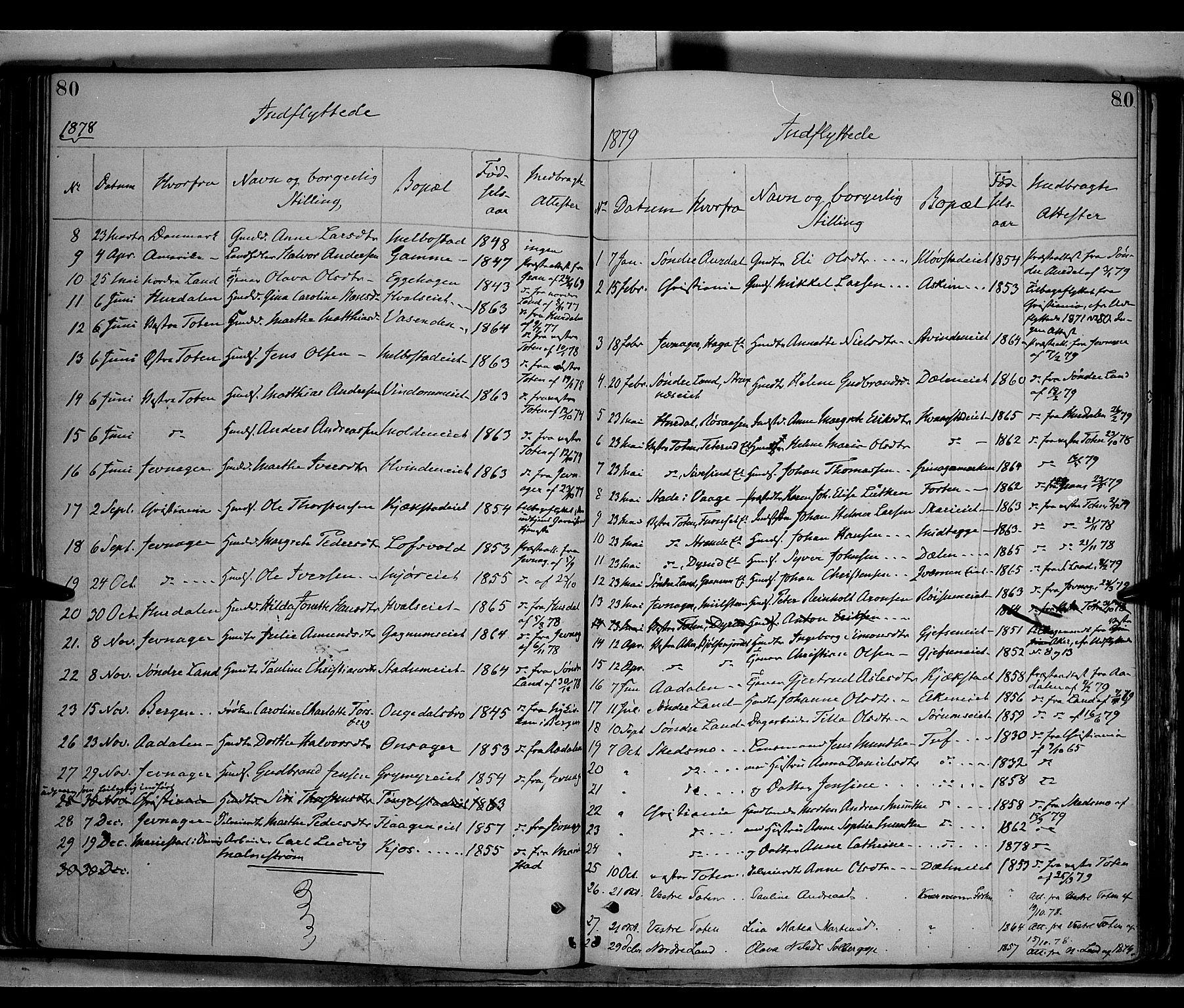 SAH, Gran prestekontor, Ministerialbok nr. 13, 1875-1879, s. 80