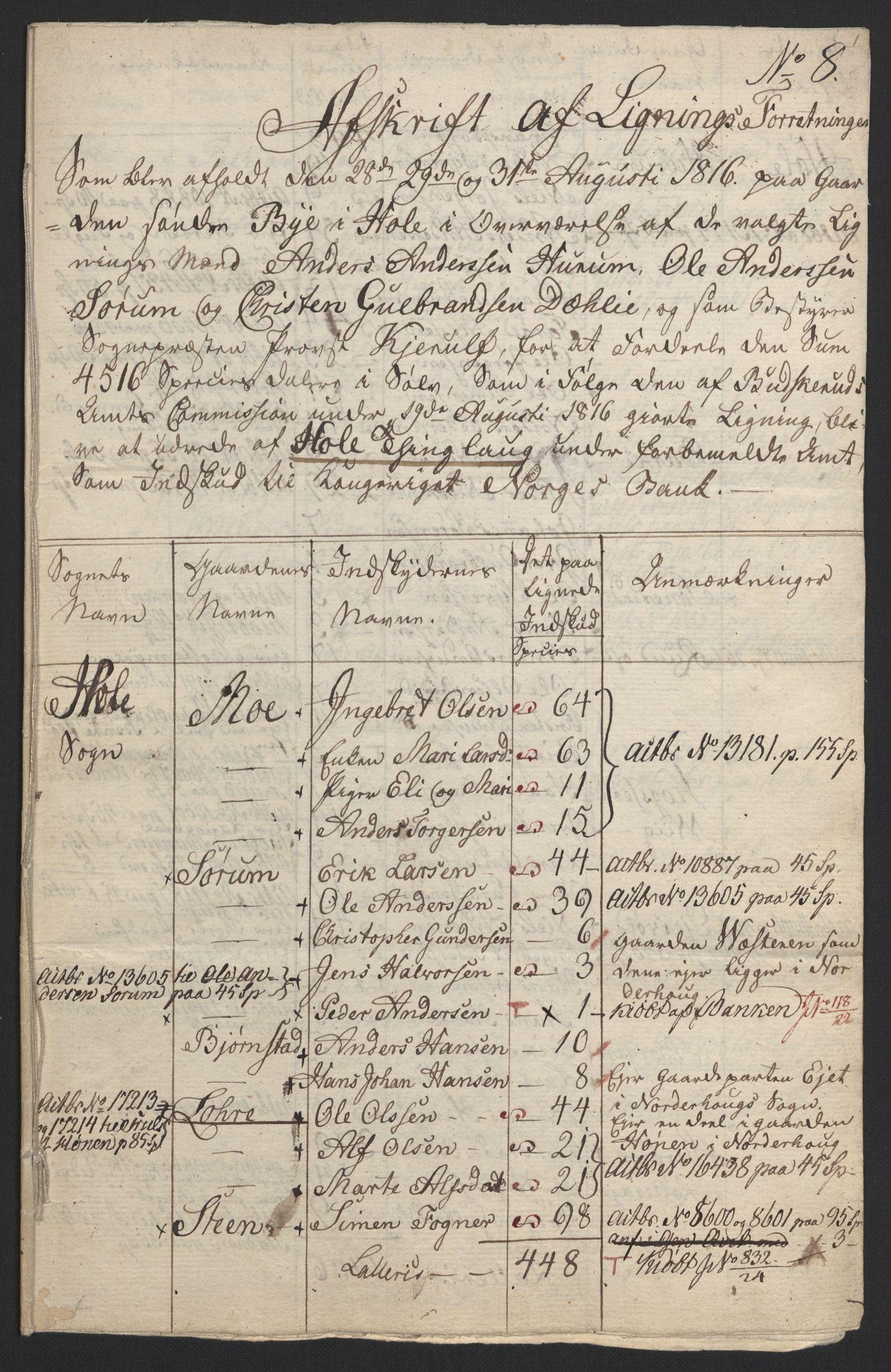 NOBA, Norges Bank/Sølvskatten 1816*, 1816-1821, s. 17