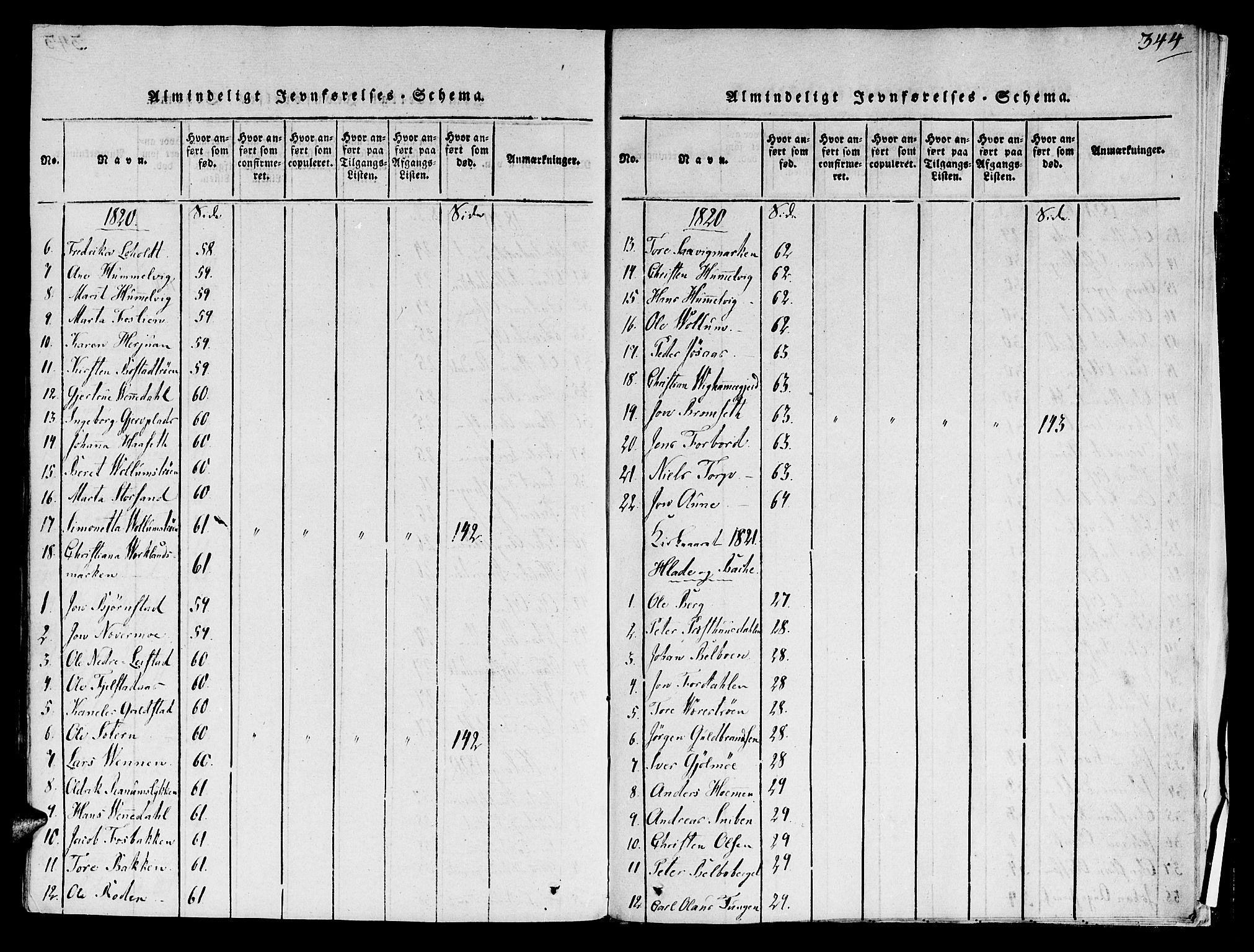 SAT, Ministerialprotokoller, klokkerbøker og fødselsregistre - Sør-Trøndelag, 606/L0283: Ministerialbok nr. 606A03 /1, 1818-1823, s. 344