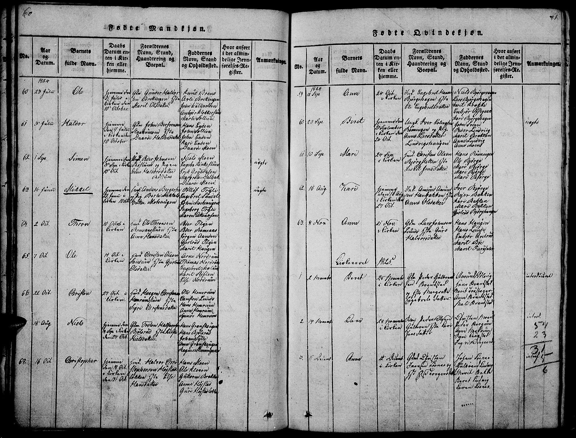 SAH, Ringebu prestekontor, Ministerialbok nr. 4, 1821-1839, s. 60-61