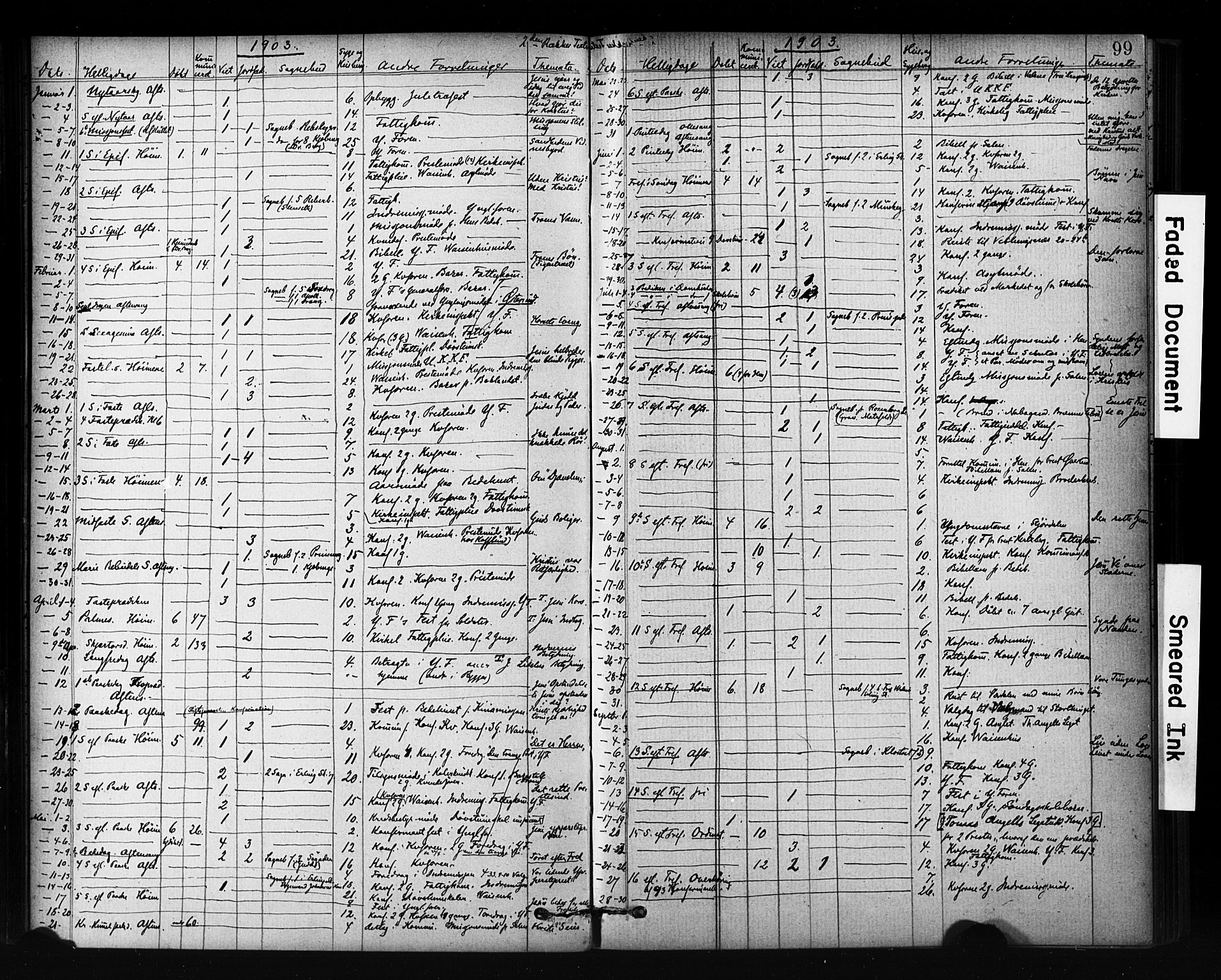 SAT, Ministerialprotokoller, klokkerbøker og fødselsregistre - Sør-Trøndelag, 601/L0071: Residerende kapellans bok nr. 601B04, 1882-1931, s. 99