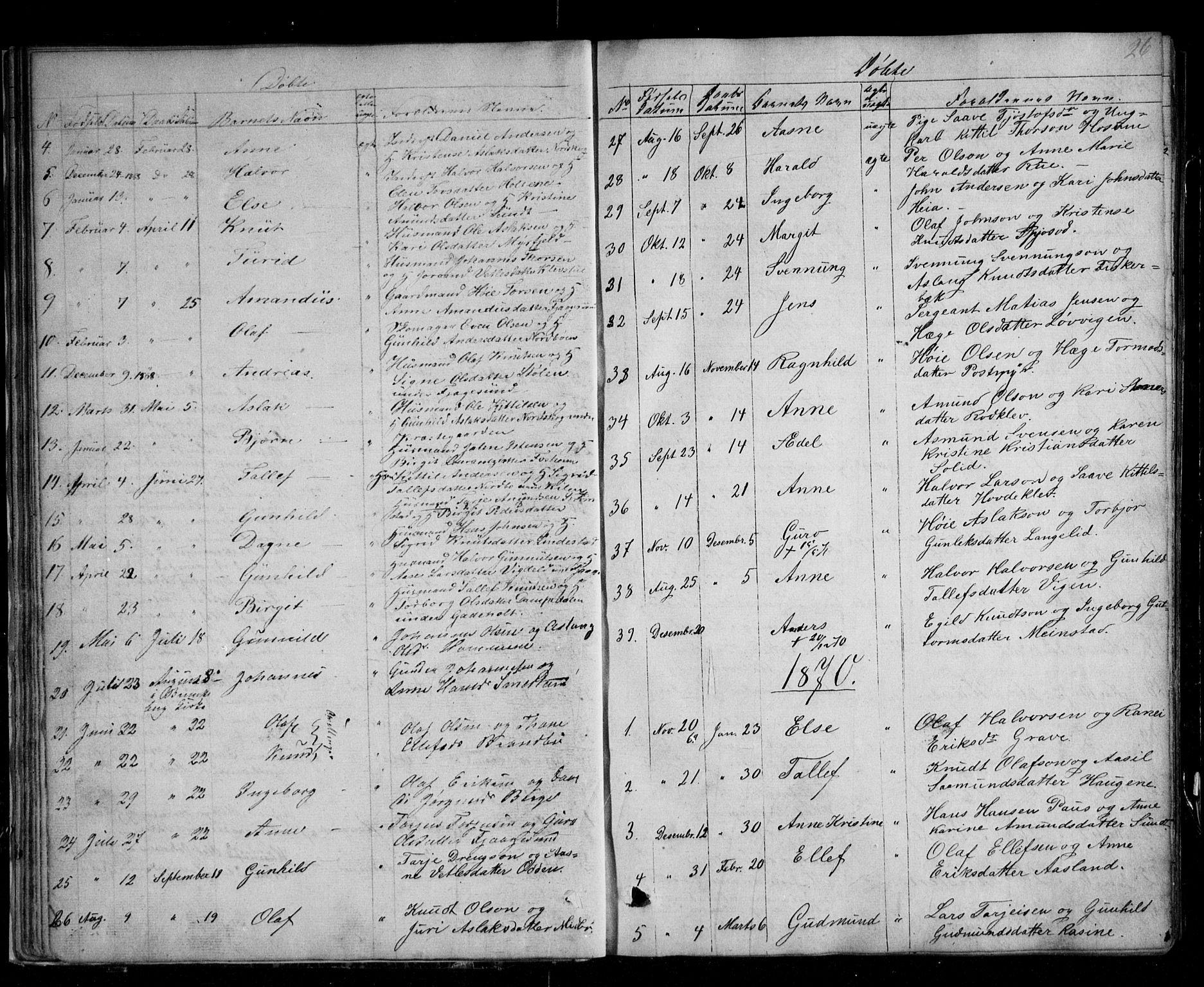 SAKO, Kviteseid kirkebøker, G/Ga/L0001: Klokkerbok nr. I 1, 1850-1893, s. 26