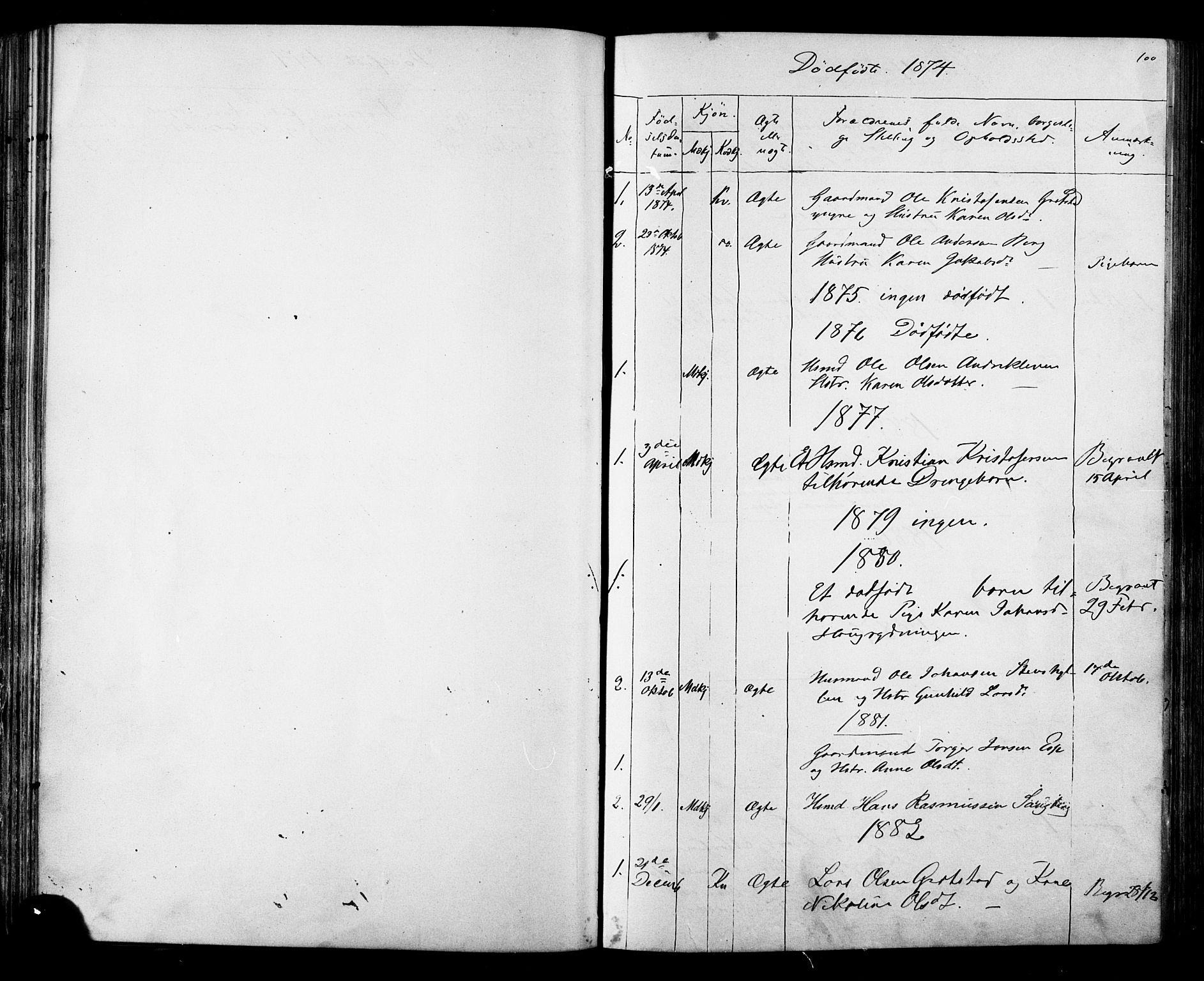 SAT, Ministerialprotokoller, klokkerbøker og fødselsregistre - Sør-Trøndelag, 612/L0387: Klokkerbok nr. 612C03, 1874-1908, s. 100