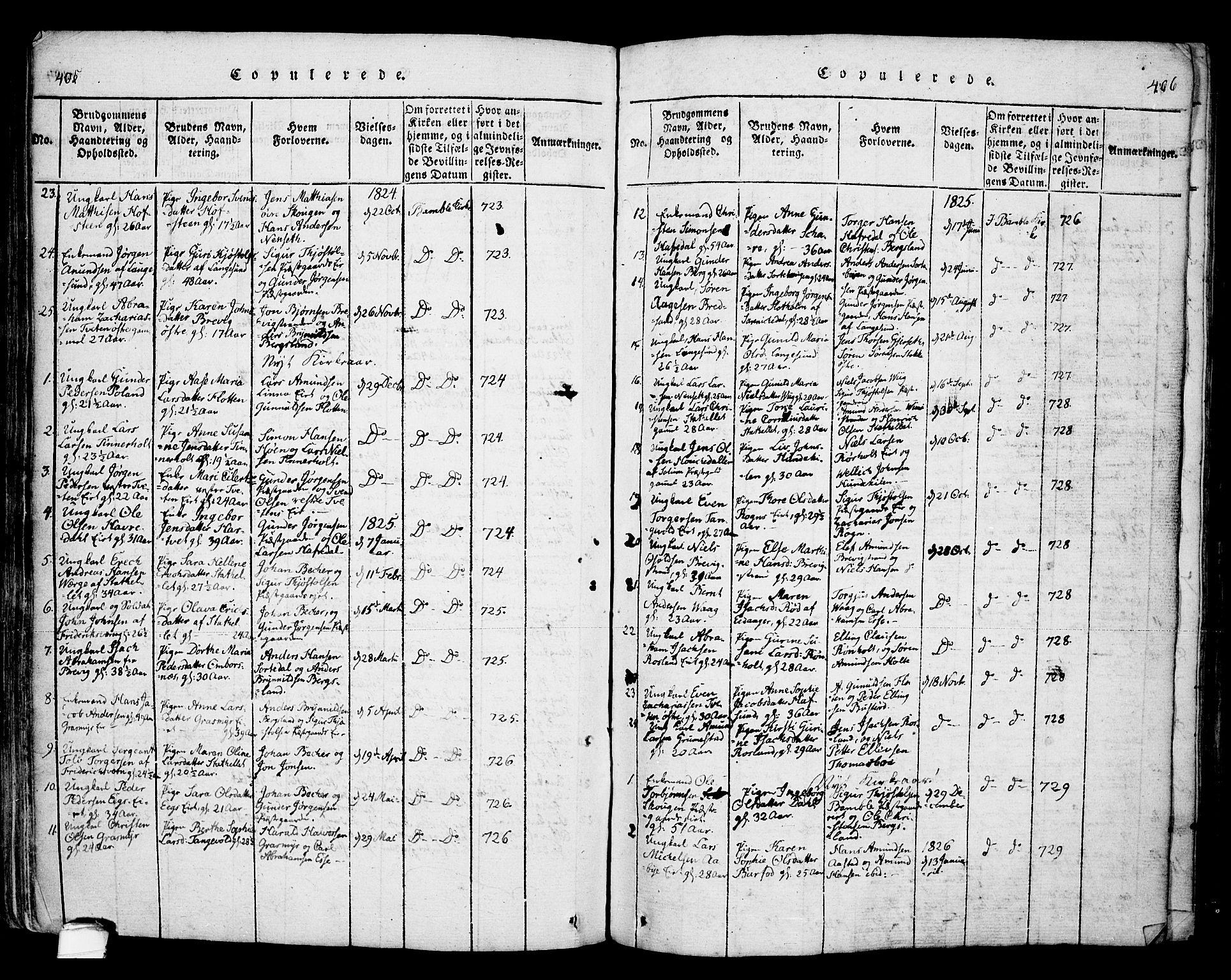 SAKO, Bamble kirkebøker, F/Fa/L0003: Ministerialbok nr. I 3 /1, 1814-1834, s. 405-406