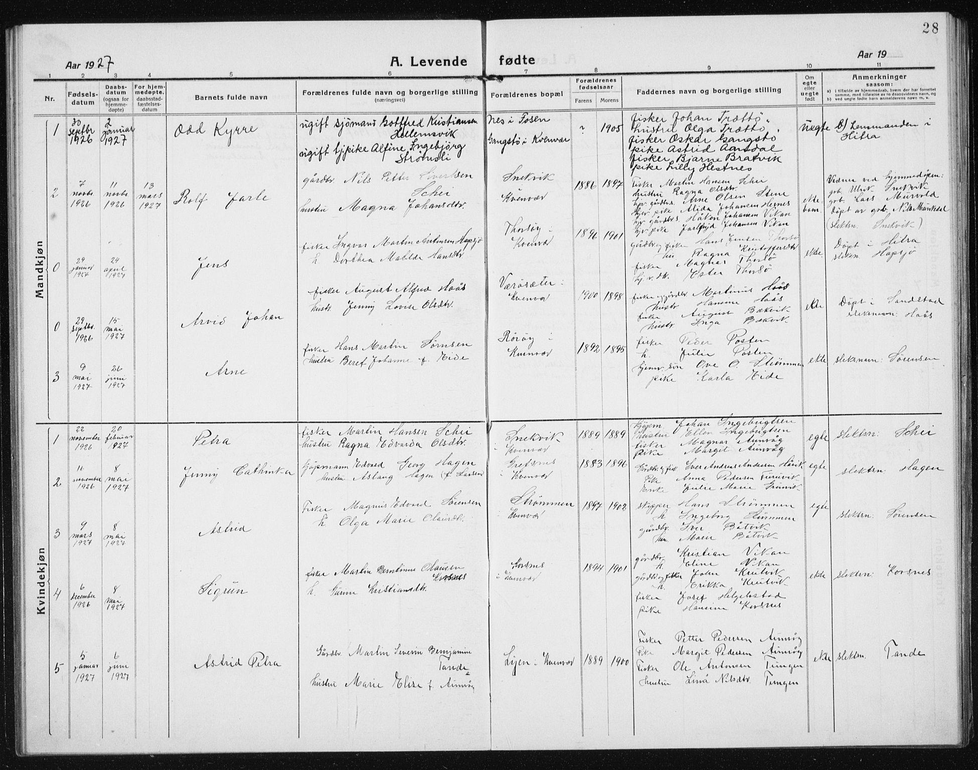 SAT, Ministerialprotokoller, klokkerbøker og fødselsregistre - Sør-Trøndelag, 635/L0554: Klokkerbok nr. 635C02, 1919-1942, s. 28