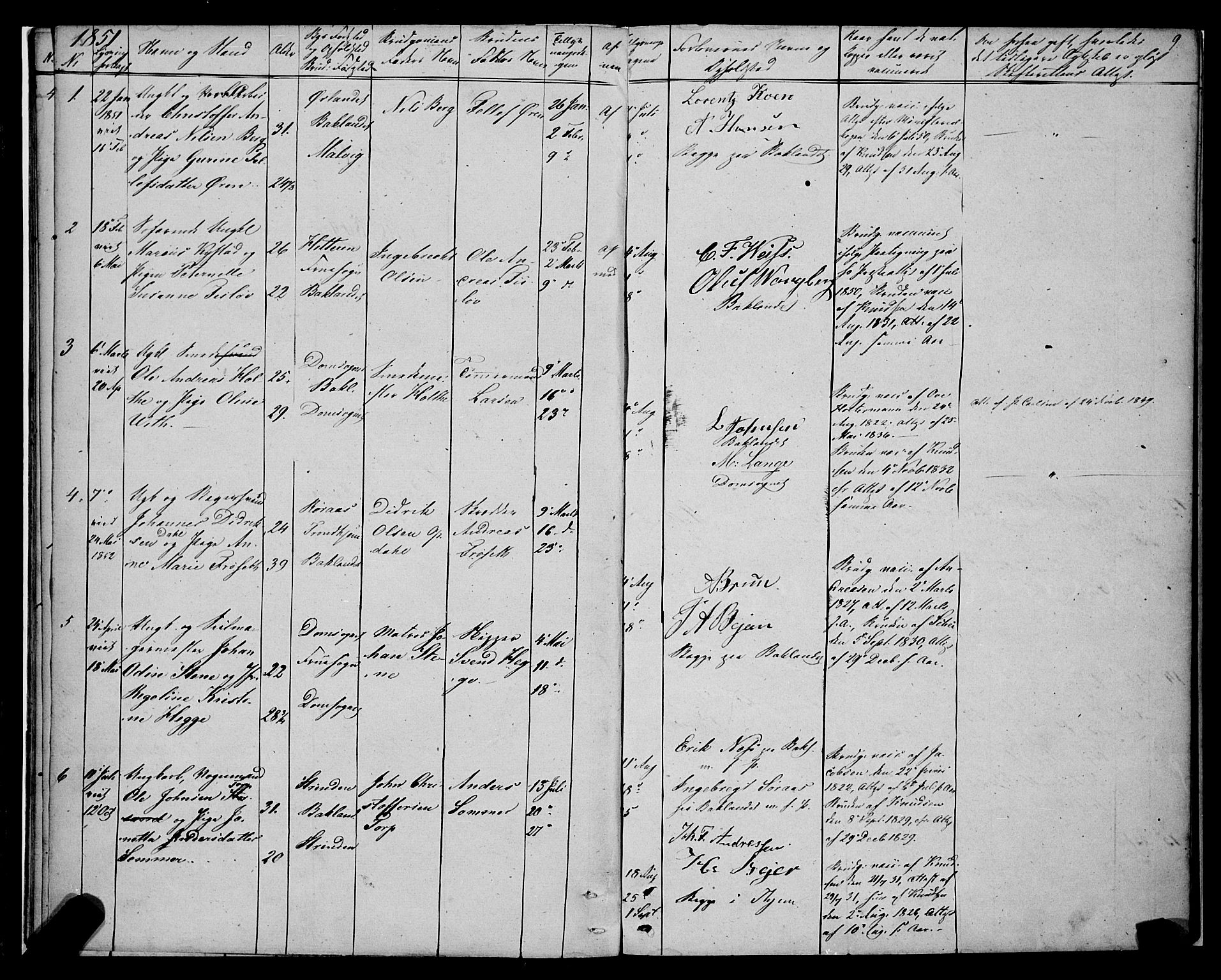 SAT, Ministerialprotokoller, klokkerbøker og fødselsregistre - Sør-Trøndelag, 604/L0187: Ministerialbok nr. 604A08, 1847-1878, s. 9