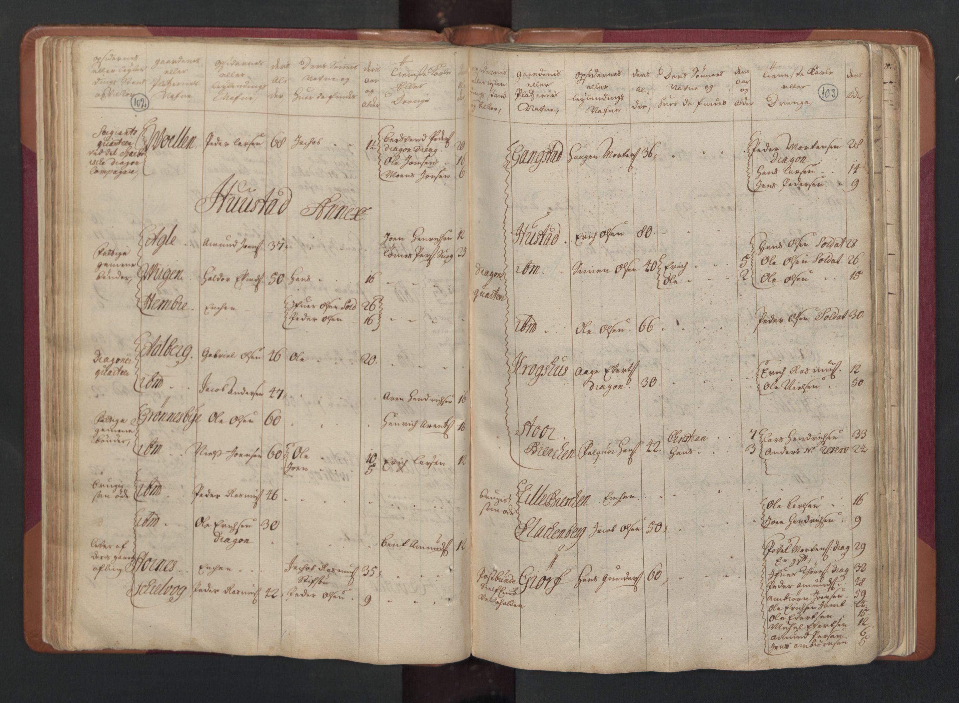 RA, Manntallet 1701, nr. 15: Inderøy fogderi og Namdal fogderi, 1701, s. 102-103