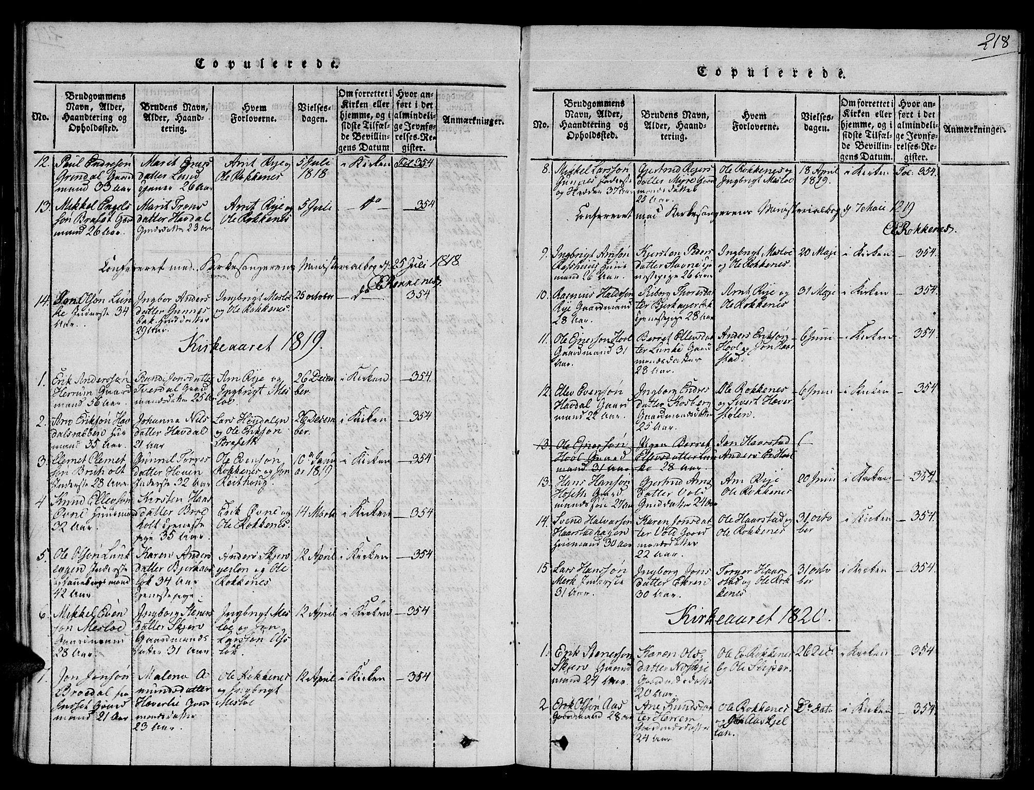 SAT, Ministerialprotokoller, klokkerbøker og fødselsregistre - Sør-Trøndelag, 672/L0854: Ministerialbok nr. 672A06 /2, 1816-1829, s. 218