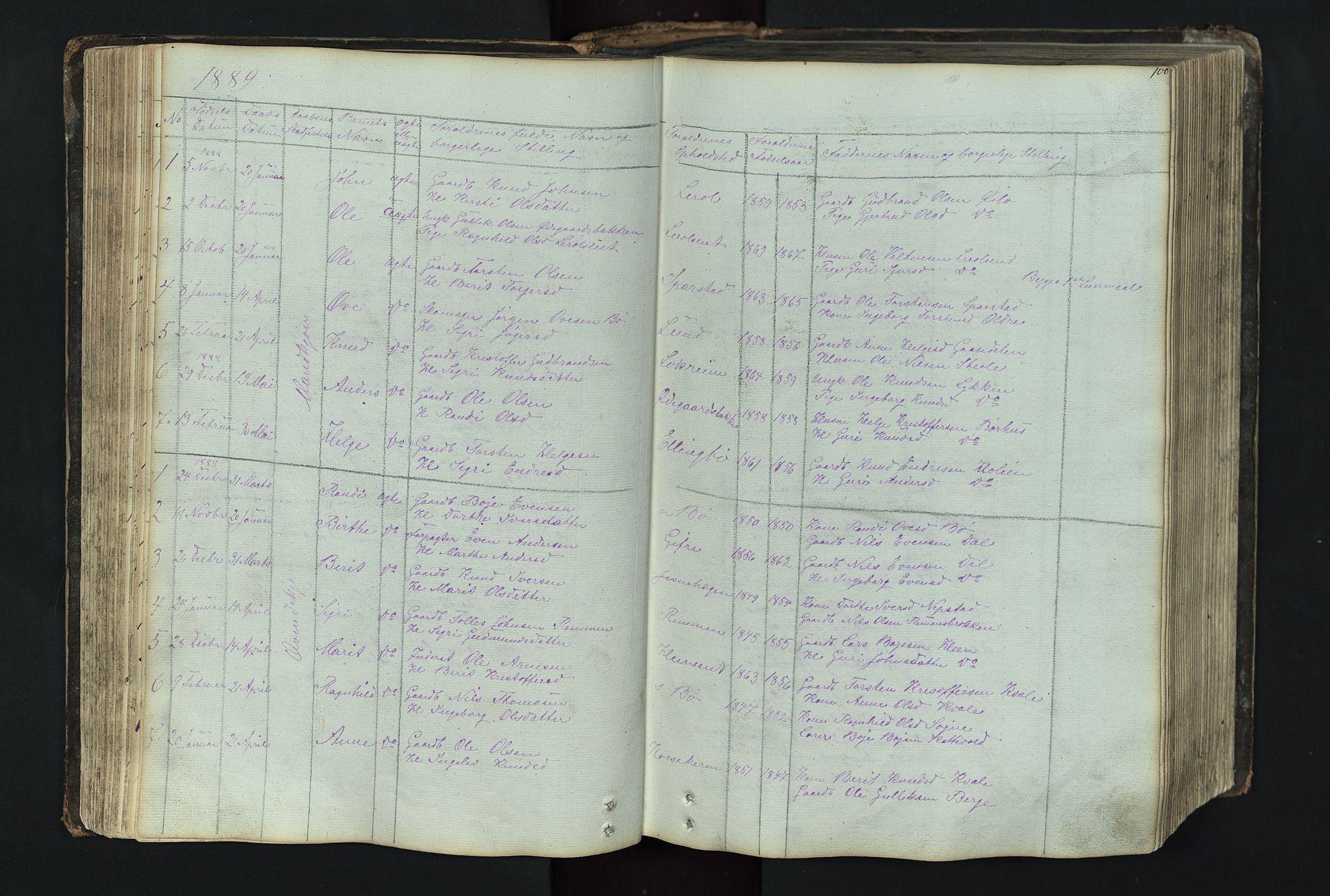 SAH, Vang prestekontor, Valdres, Klokkerbok nr. 4, 1835-1892, s. 100