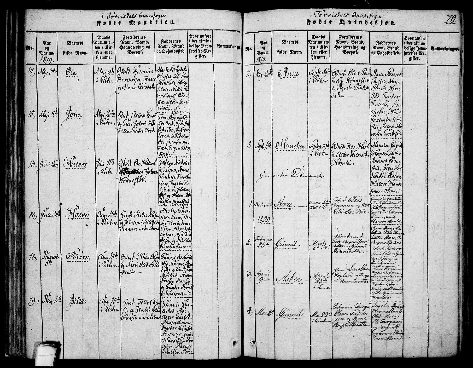 SAKO, Drangedal kirkebøker, F/Fa/L0005: Ministerialbok nr. 5 /2, 1814-1831, s. 70
