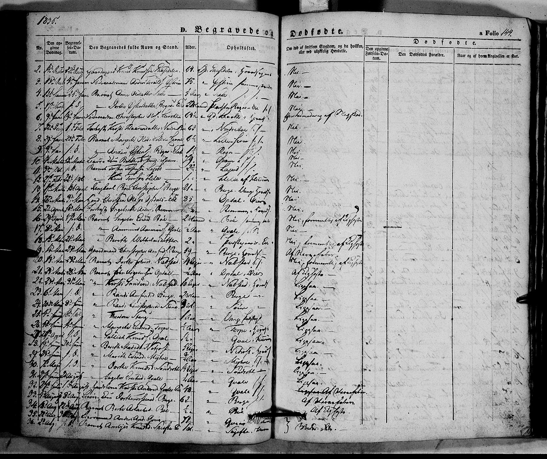SAH, Vang prestekontor, Valdres, Ministerialbok nr. 5, 1831-1845, s. 144