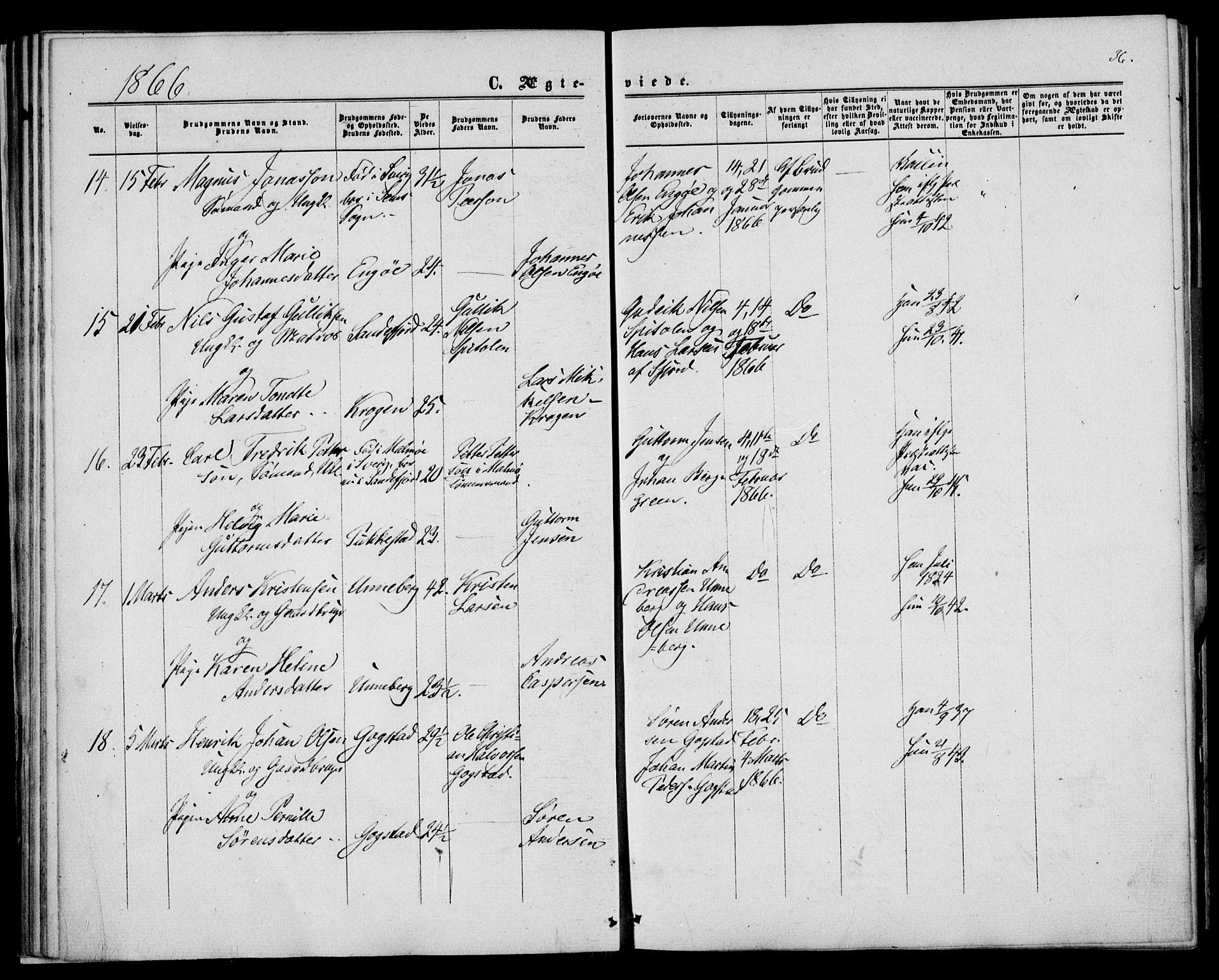 SAKO, Sandar kirkebøker, F/Fa/L0009: Ministerialbok nr. 9, 1862-1871, s. 36