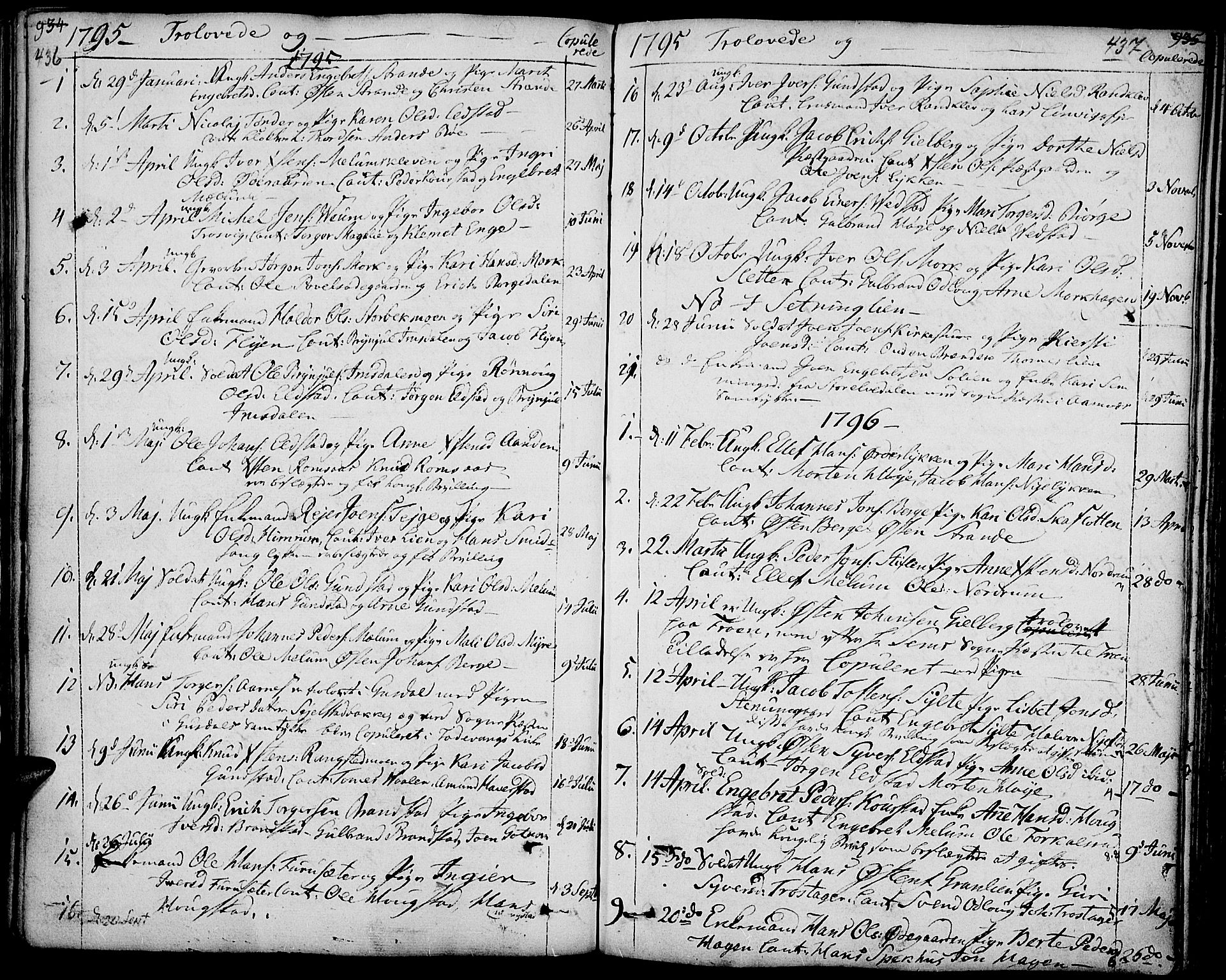 SAH, Ringebu prestekontor, Ministerialbok nr. 3, 1781-1820, s. 436-437
