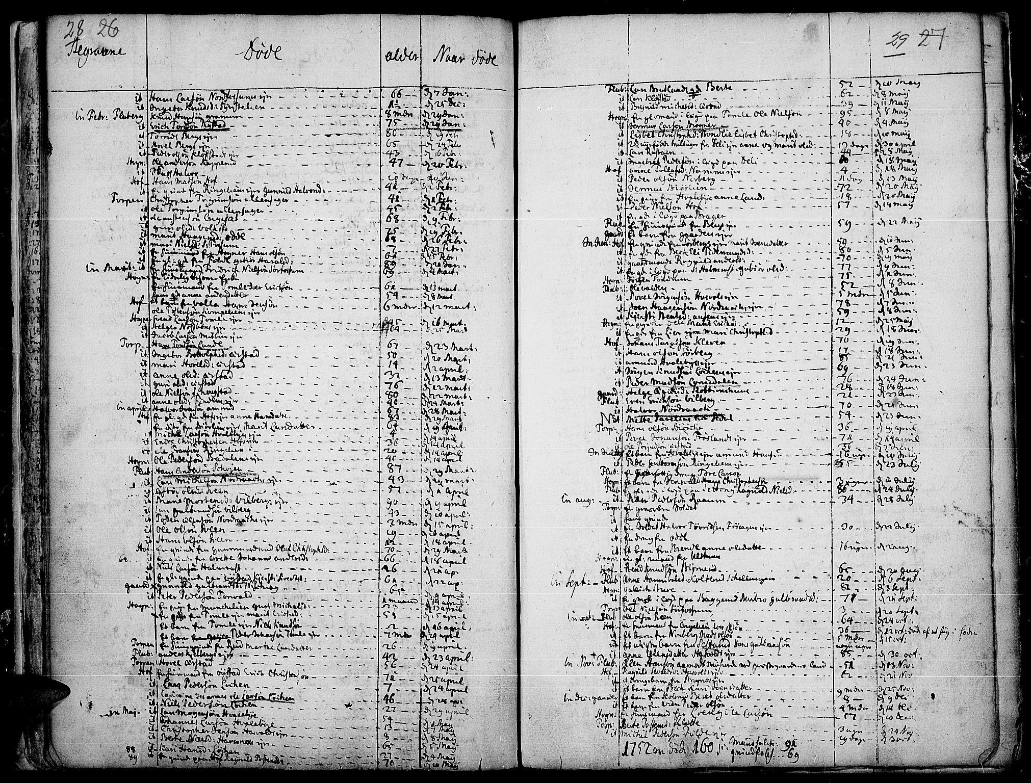 SAH, Land prestekontor, Ministerialbok nr. 4, 1733-1764, s. 28-29