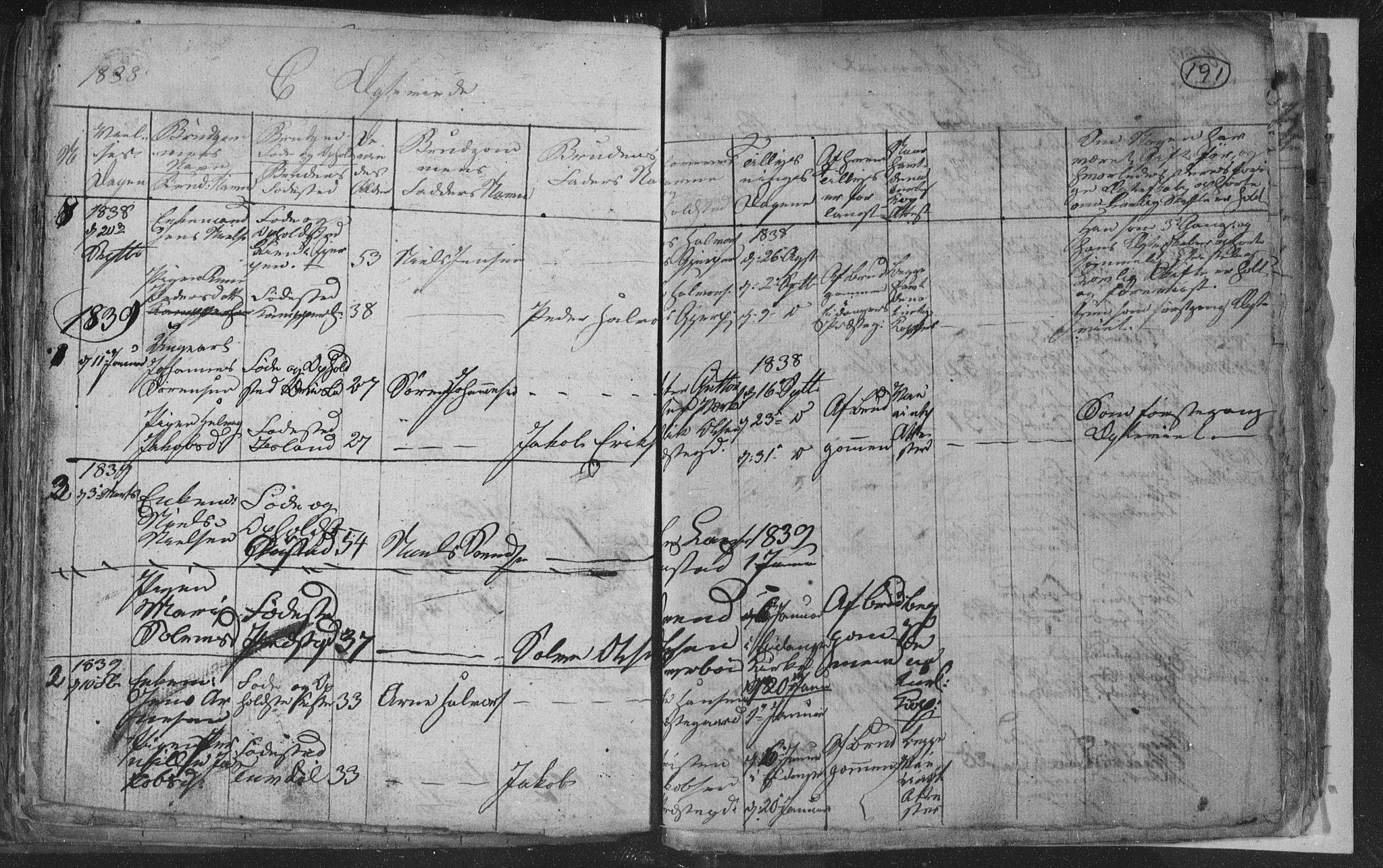 SAKO, Siljan kirkebøker, G/Ga/L0001: Klokkerbok nr. 1, 1827-1847, s. 191