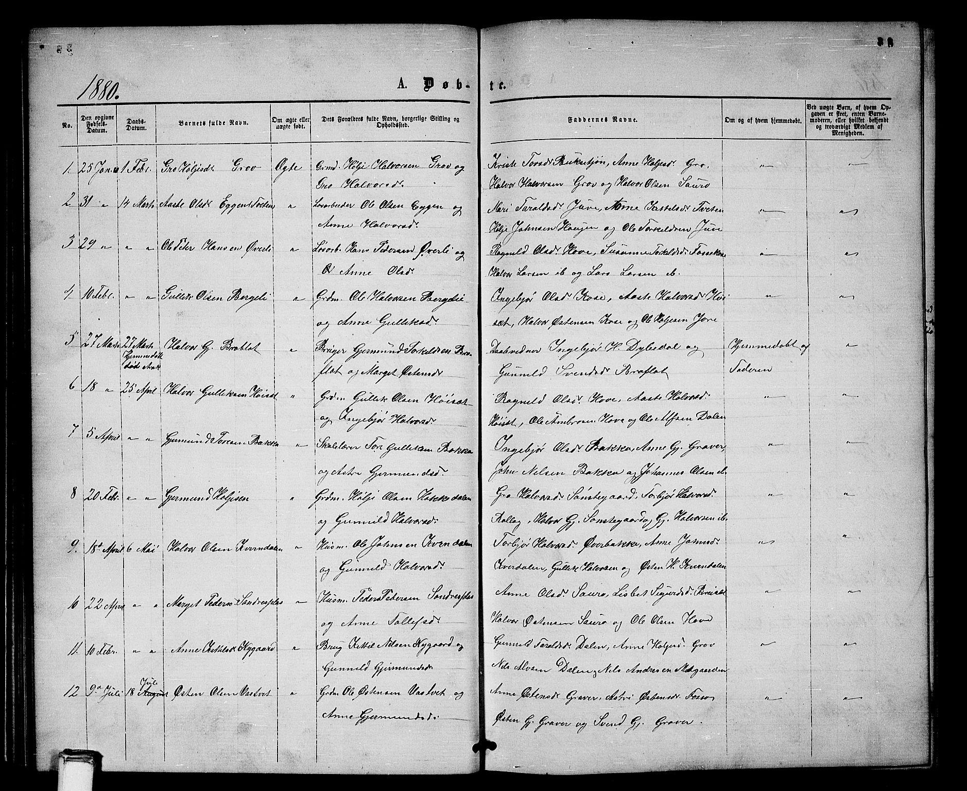 SAKO, Gransherad kirkebøker, G/Gb/L0002: Klokkerbok nr. II 2, 1860-1886, s. 38