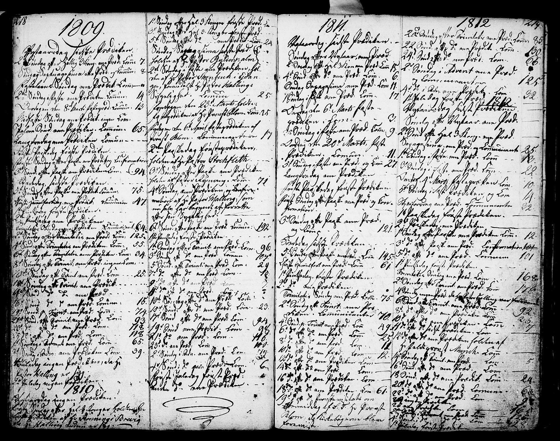 SAKO, Porsgrunn kirkebøker , F/Fa/L0002: Ministerialbok nr. 2, 1764-1814, s. 218-219