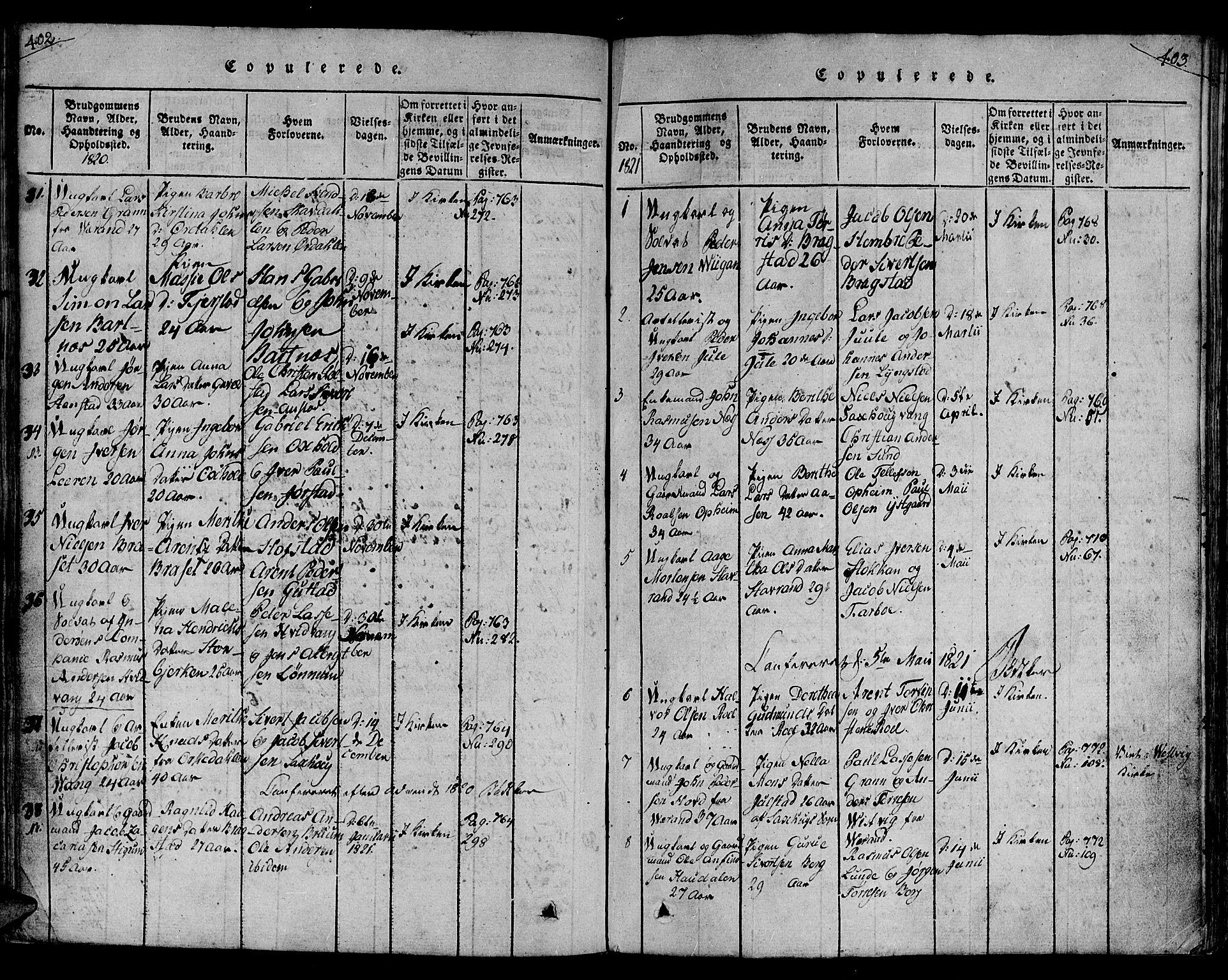 SAT, Ministerialprotokoller, klokkerbøker og fødselsregistre - Nord-Trøndelag, 730/L0275: Ministerialbok nr. 730A04, 1816-1822, s. 402-403