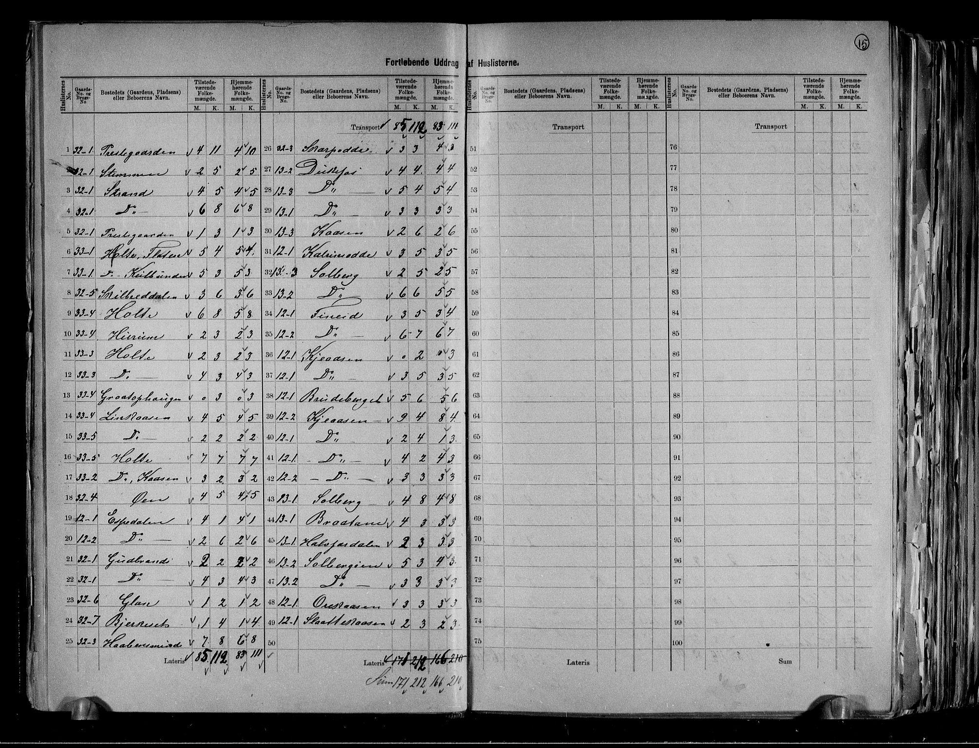 RA, Folketelling 1891 for 0817 Drangedal herred, 1891, s. 15