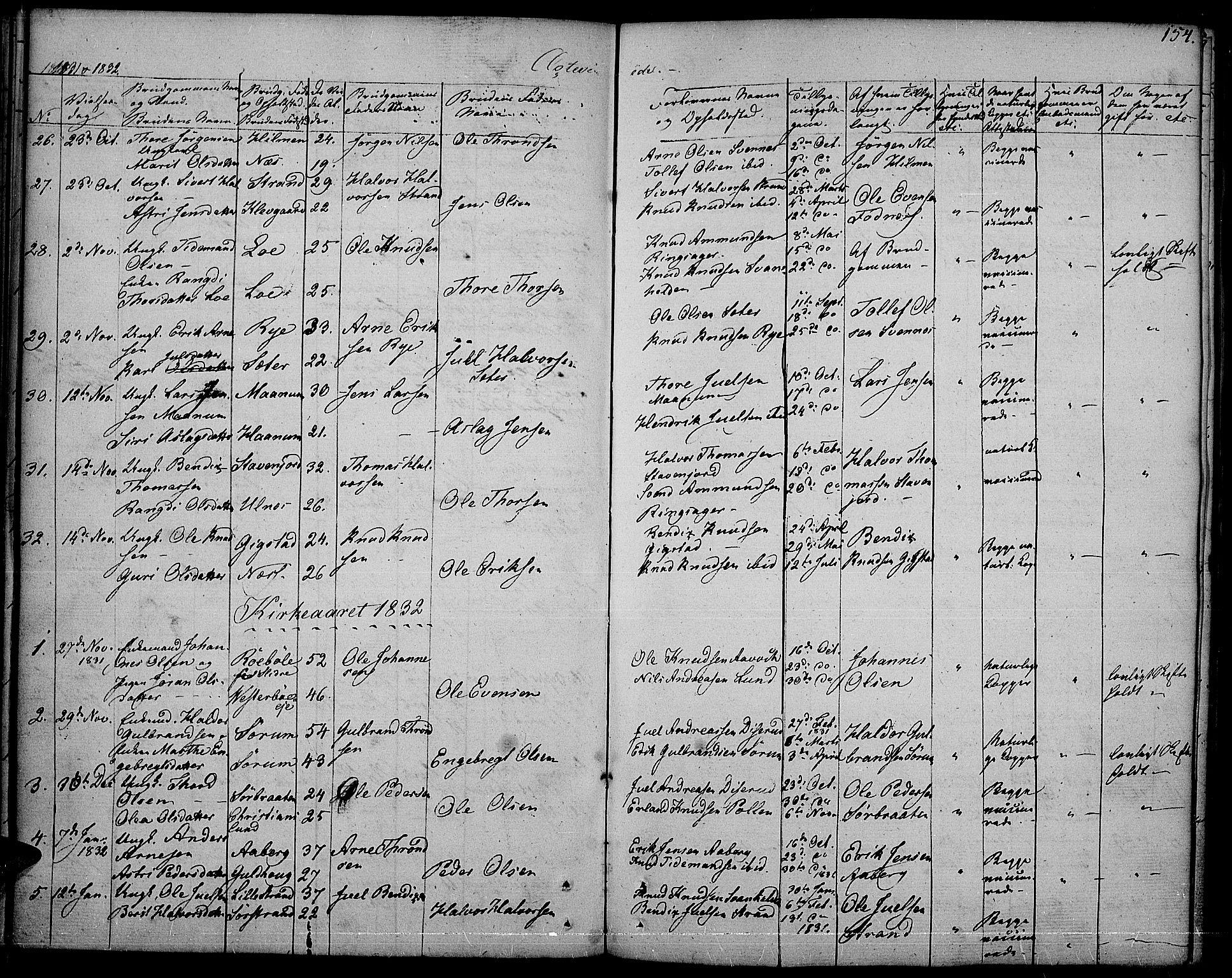 SAH, Nord-Aurdal prestekontor, Ministerialbok nr. 3, 1828-1841, s. 154