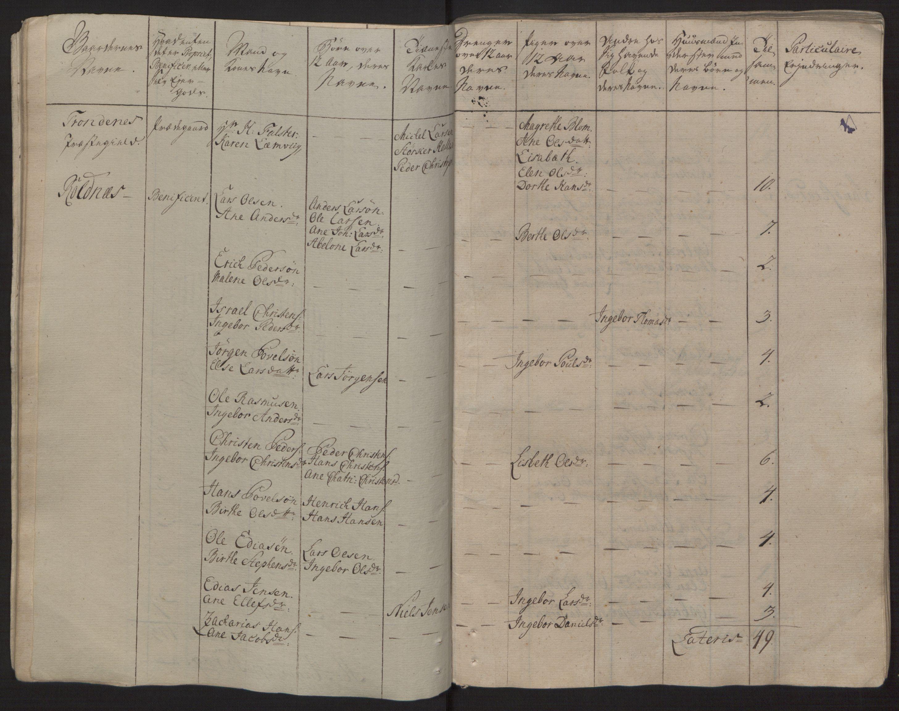 RA, Rentekammeret inntil 1814, Reviderte regnskaper, Fogderegnskap, R68/L4845: Ekstraskatten Senja og Troms, 1762-1765, s. 39