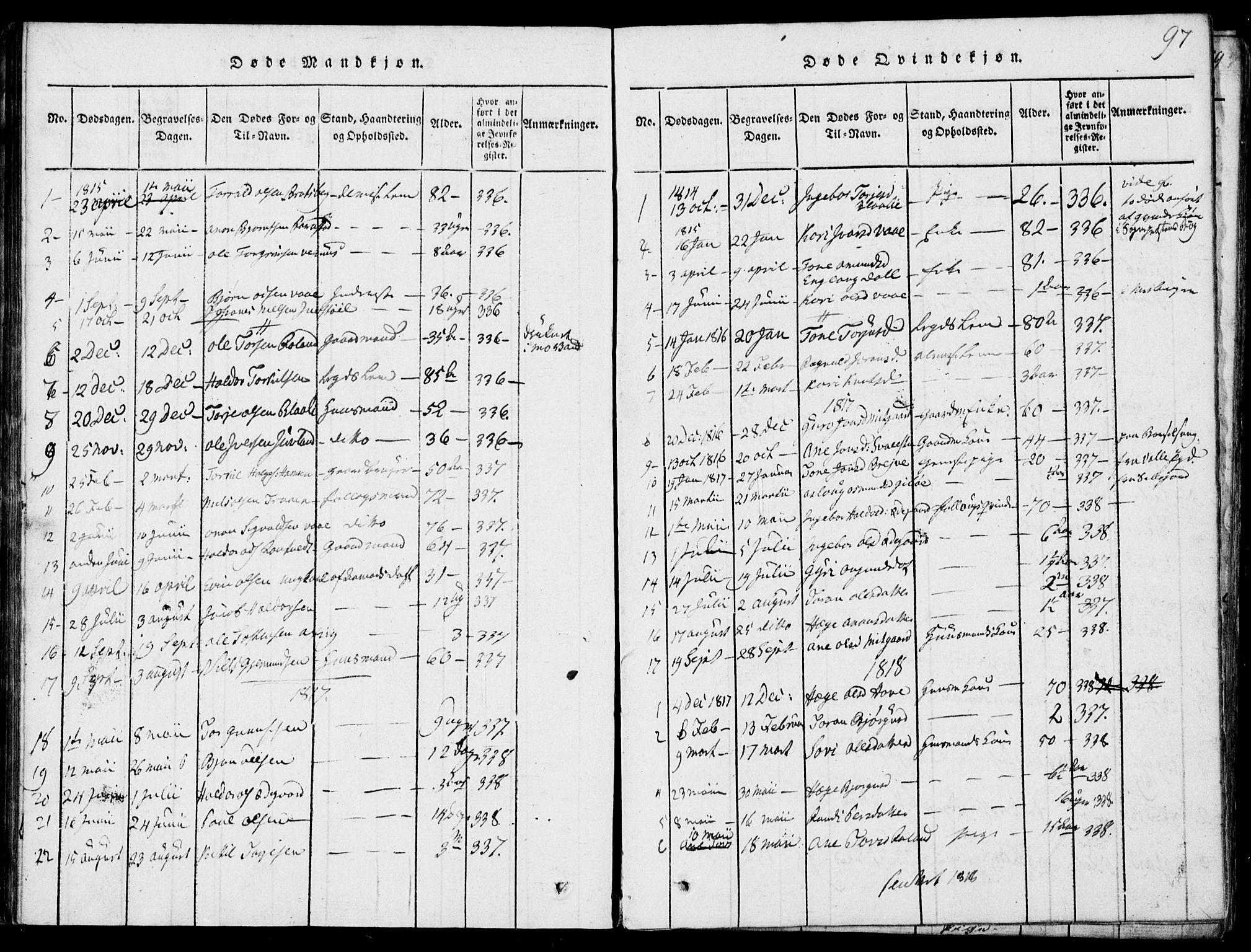 SAKO, Rauland kirkebøker, G/Ga/L0001: Klokkerbok nr. I 1, 1814-1843, s. 97