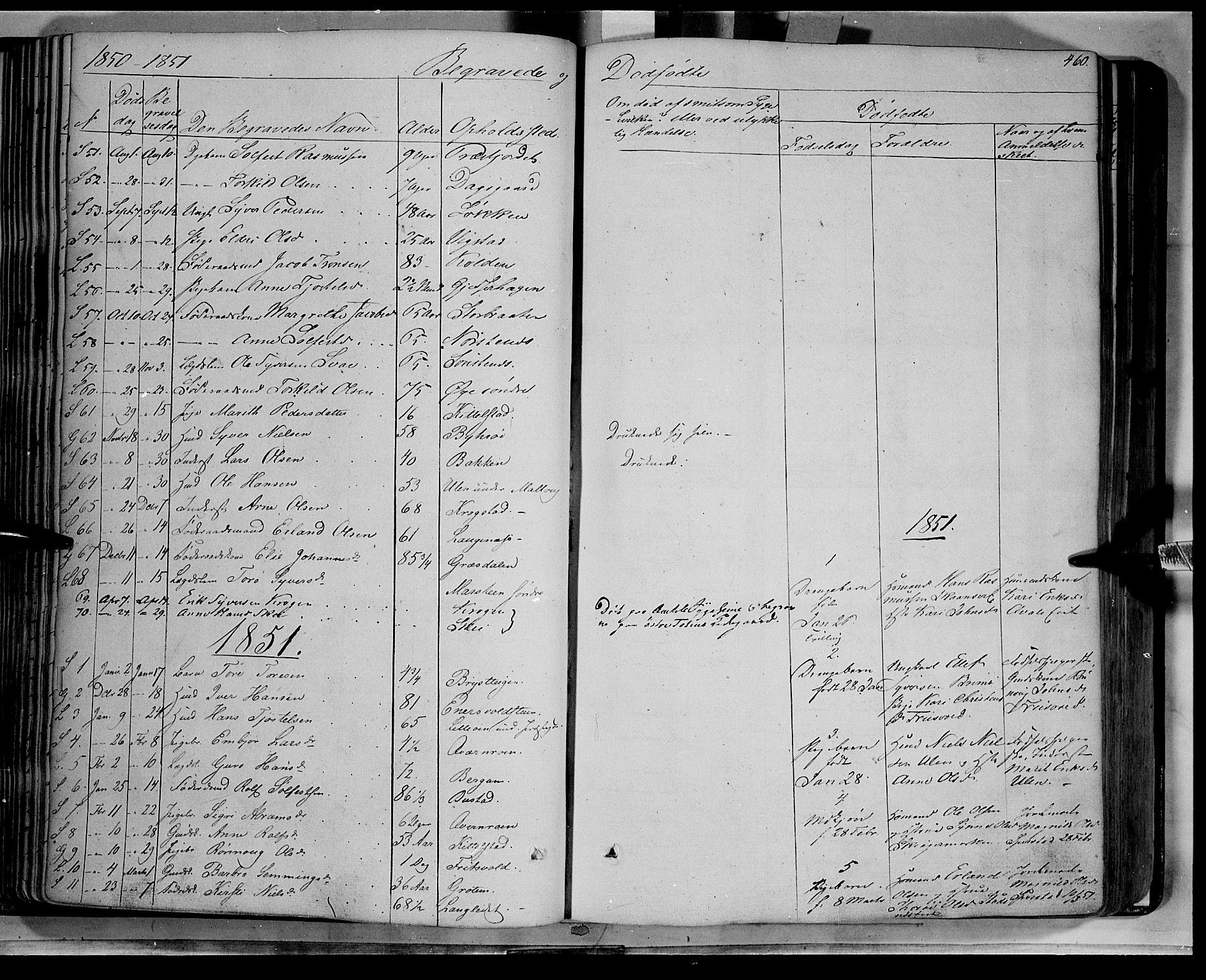 SAH, Lom prestekontor, K/L0006: Ministerialbok nr. 6B, 1837-1863, s. 460
